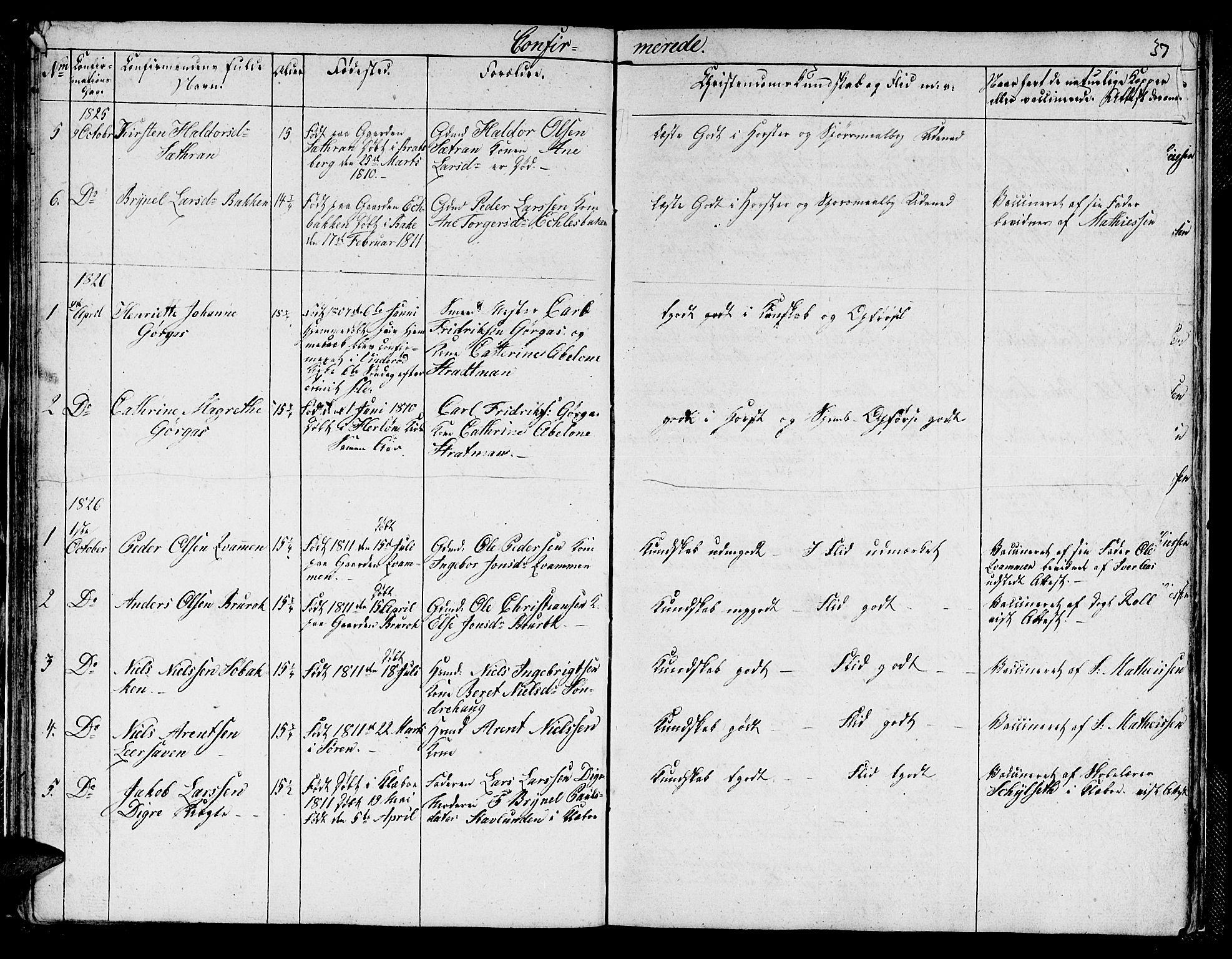SAT, Ministerialprotokoller, klokkerbøker og fødselsregistre - Sør-Trøndelag, 608/L0337: Klokkerbok nr. 608C03, 1821-1831, s. 37