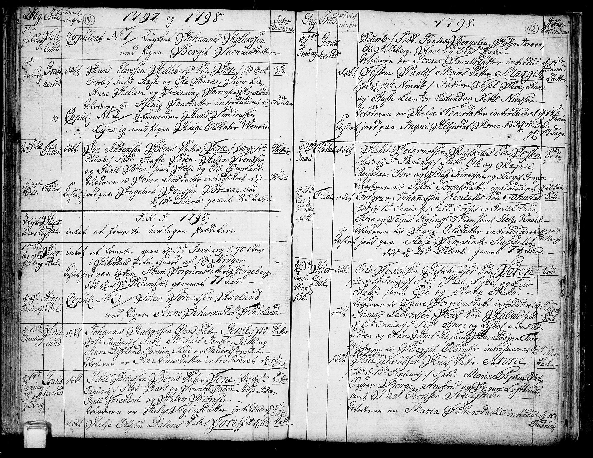 SAKO, Hjartdal kirkebøker, F/Fa/L0005: Ministerialbok nr. I 5, 1776-1801, s. 181-182