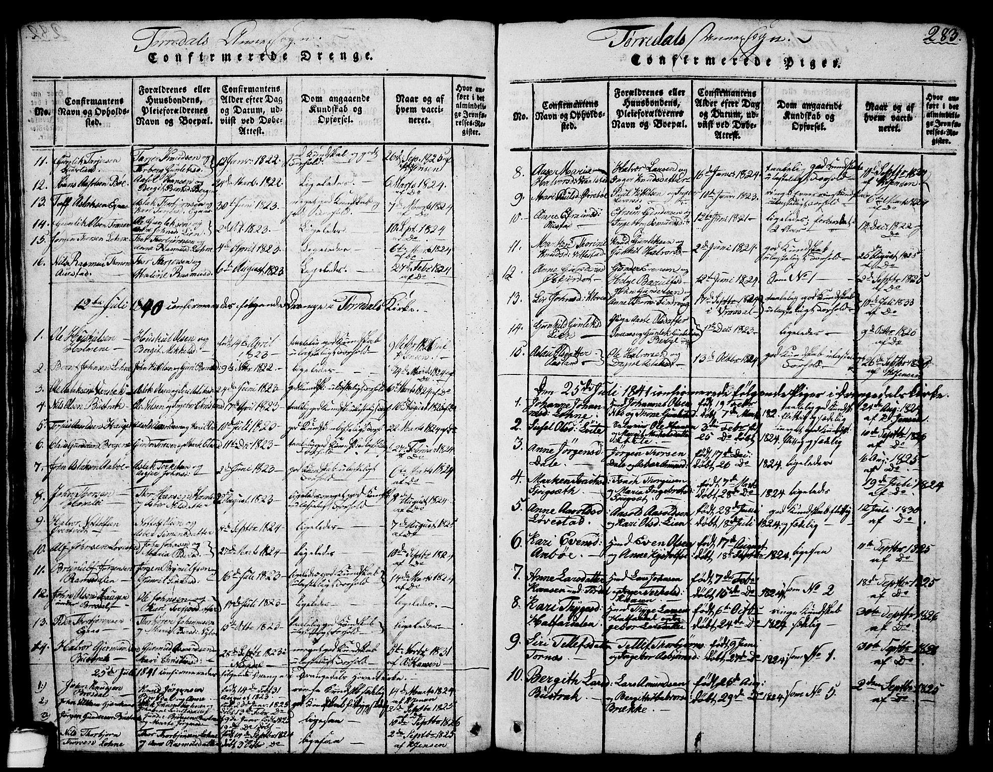 SAKO, Drangedal kirkebøker, G/Ga/L0001: Klokkerbok nr. I 1 /2, 1814-1856, s. 283