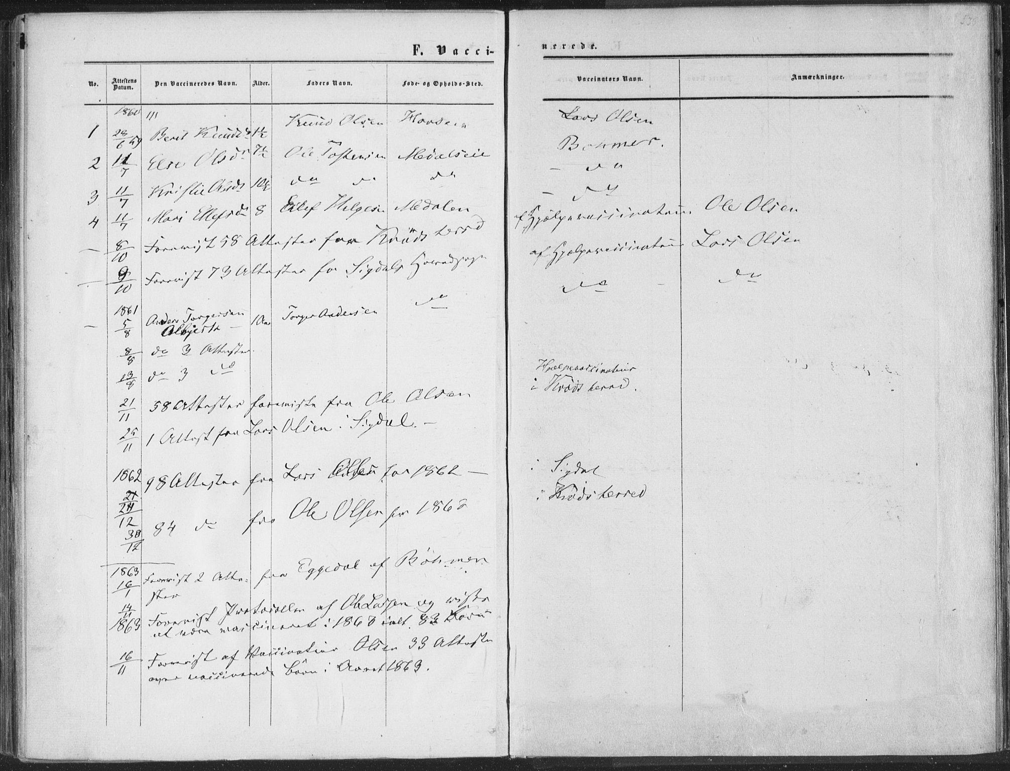SAKO, Sigdal kirkebøker, F/Fa/L0009b: Ministerialbok nr. I 9B, 1860-1871, s. 536