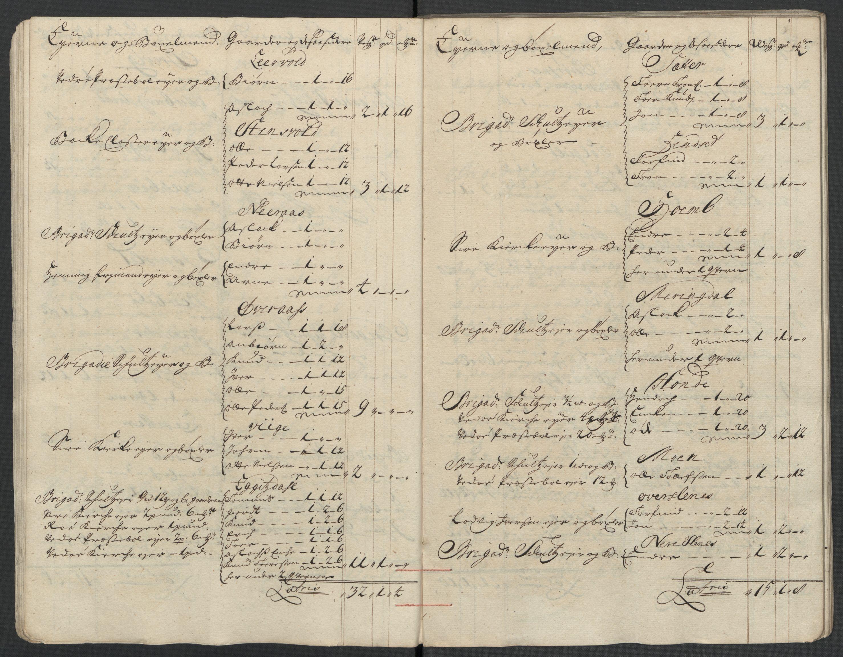RA, Rentekammeret inntil 1814, Reviderte regnskaper, Fogderegnskap, R55/L3658: Fogderegnskap Romsdal, 1707-1708, s. 201