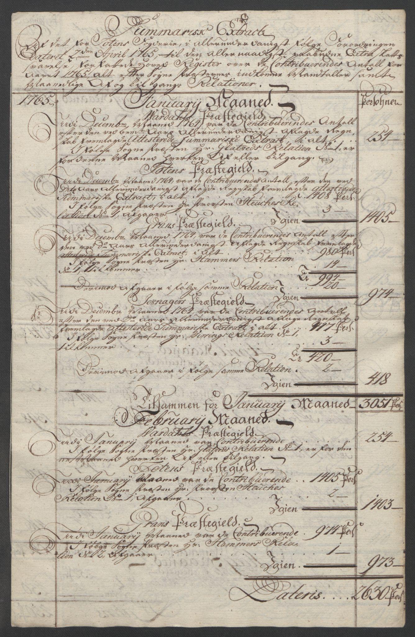 RA, Rentekammeret inntil 1814, Reviderte regnskaper, Fogderegnskap, R19/L1399: Fogderegnskap Toten, Hadeland og Vardal, 1762-1783, s. 92