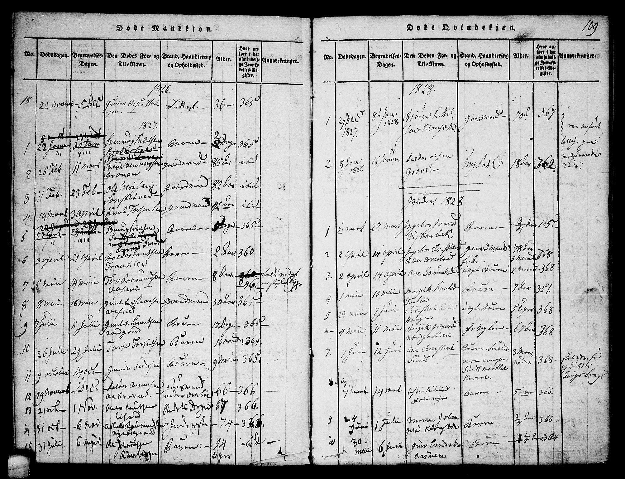 SAKO, Seljord kirkebøker, F/Fa/L0010: Ministerialbok nr. I 10, 1815-1831, s. 109