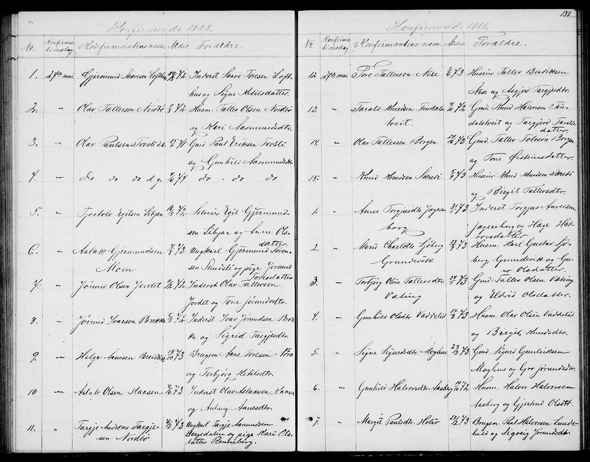 SAKO, Fyresdal kirkebøker, G/Ga/L0004: Klokkerbok nr. I 4, 1864-1892, s. 132
