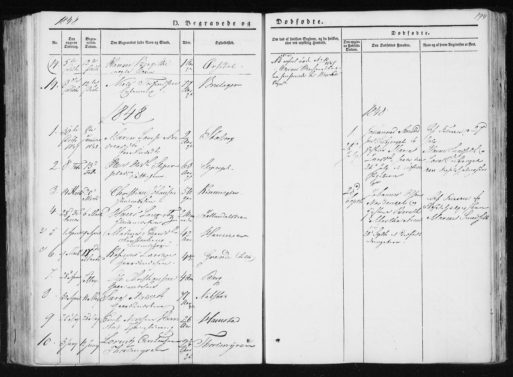 SAT, Ministerialprotokoller, klokkerbøker og fødselsregistre - Nord-Trøndelag, 733/L0323: Ministerialbok nr. 733A02, 1843-1870, s. 194