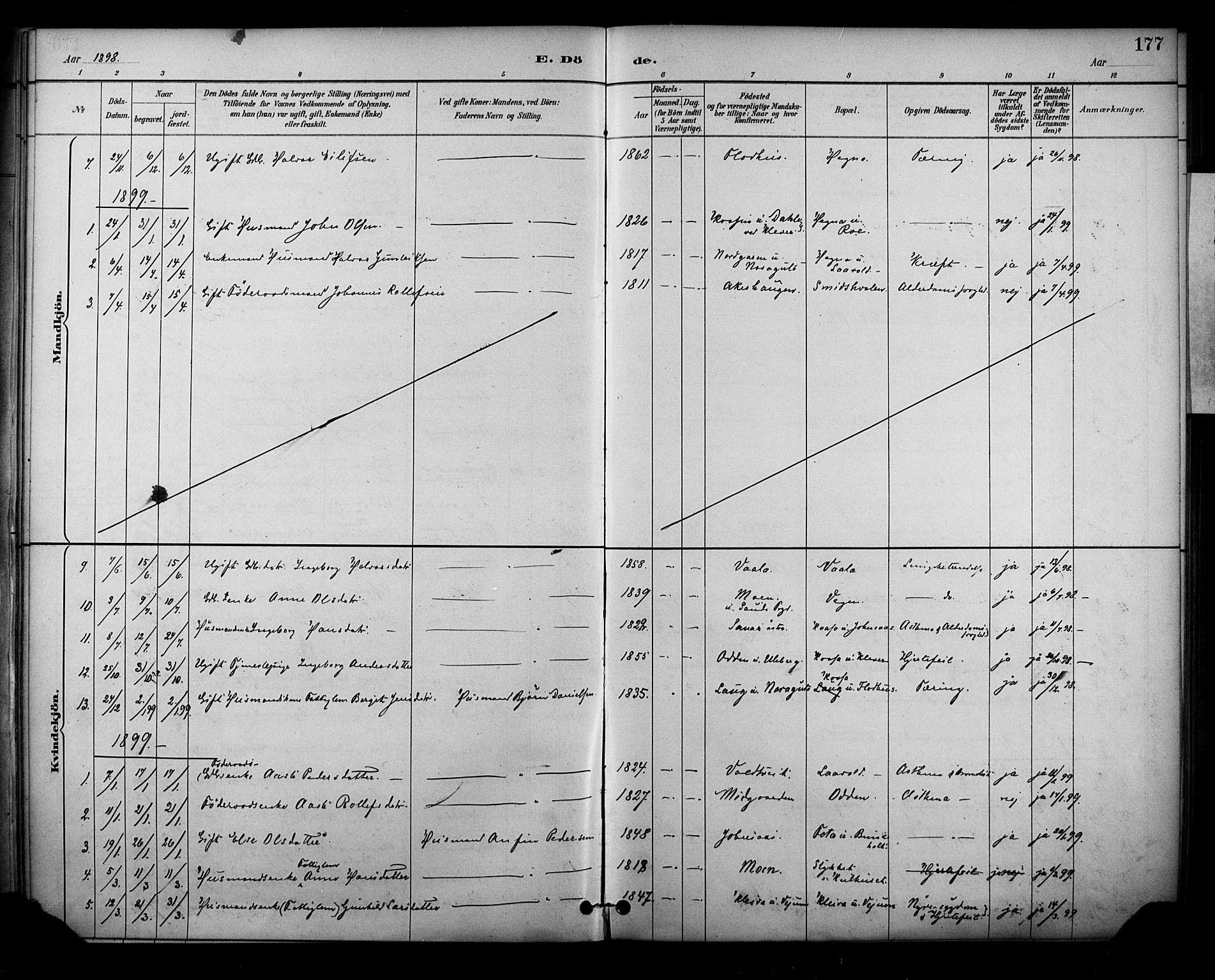 SAKO, Sauherad kirkebøker, F/Fa/L0009: Ministerialbok nr. I 9, 1887-1912, s. 177