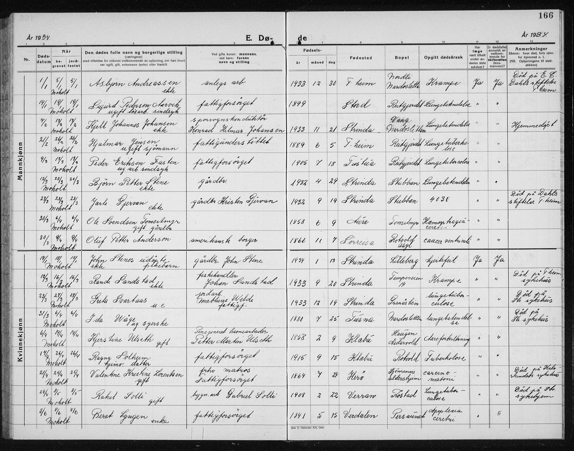SAT, Ministerialprotokoller, klokkerbøker og fødselsregistre - Sør-Trøndelag, 607/L0327: Klokkerbok nr. 607C01, 1930-1939, s. 166