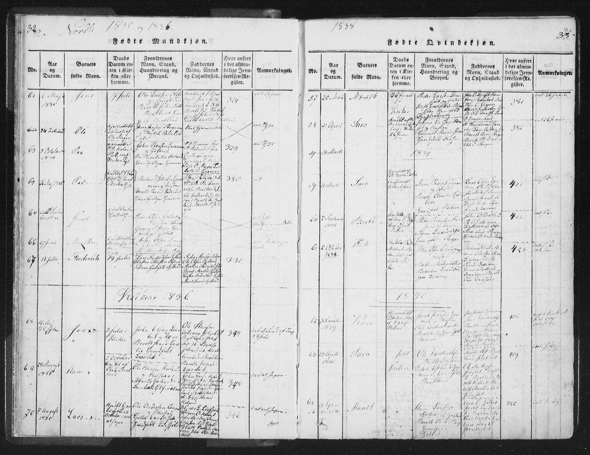 SAT, Ministerialprotokoller, klokkerbøker og fødselsregistre - Nord-Trøndelag, 755/L0491: Ministerialbok nr. 755A01 /1, 1817-1864, s. 32-33