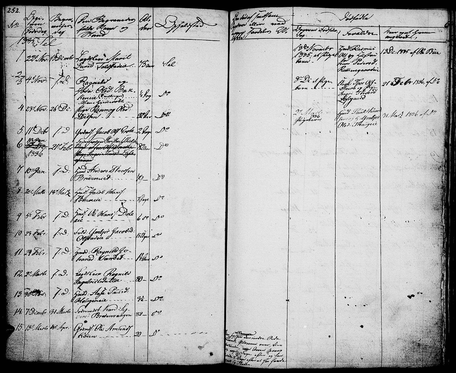 SAH, Vågå prestekontor, Ministerialbok nr. 4 /3, 1834-1842, s. 252