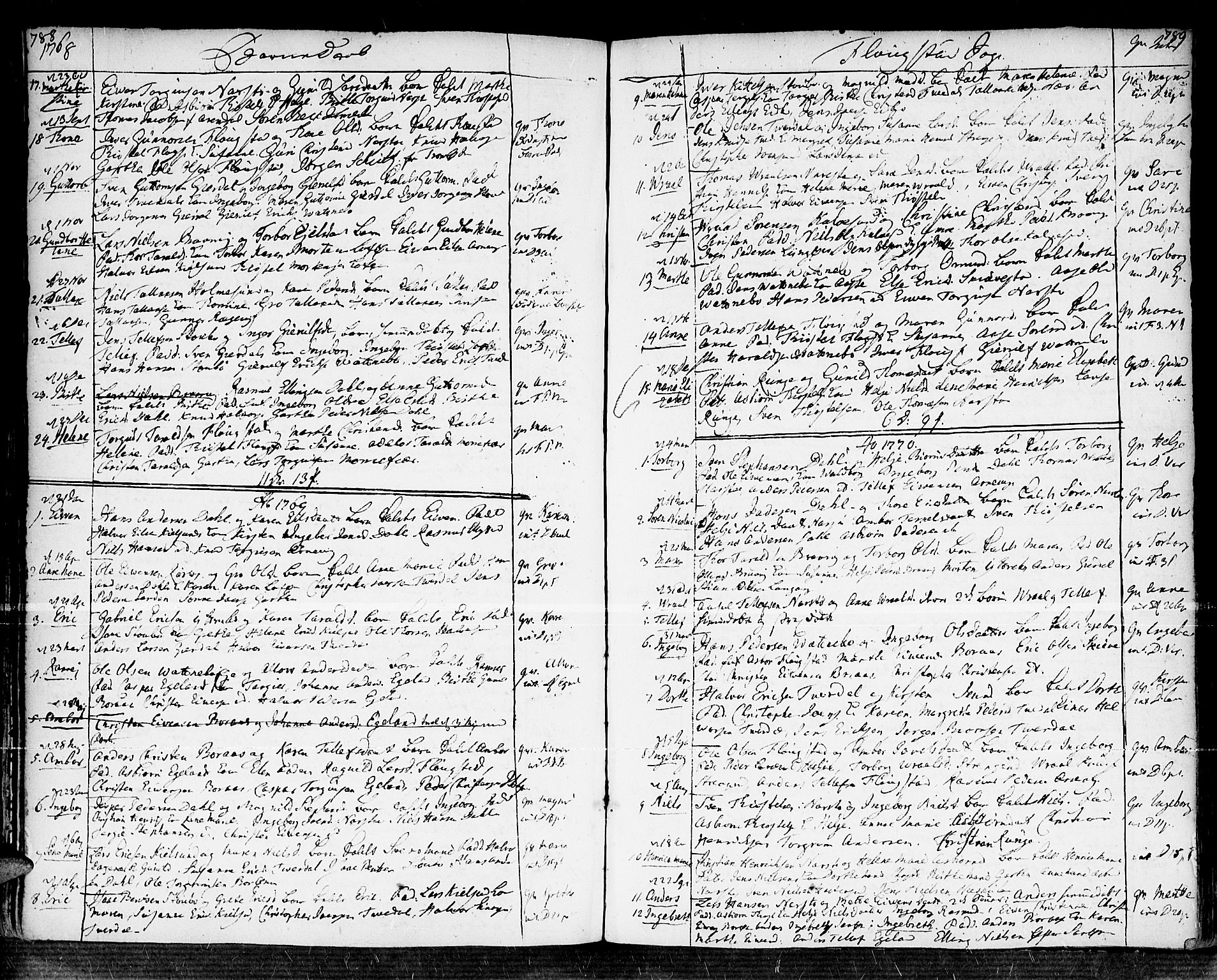 SAK, Dypvåg sokneprestkontor, F/Fa/Faa/L0001: Ministerialbok nr. A 1 /2, 1765-1798, s. 788-789