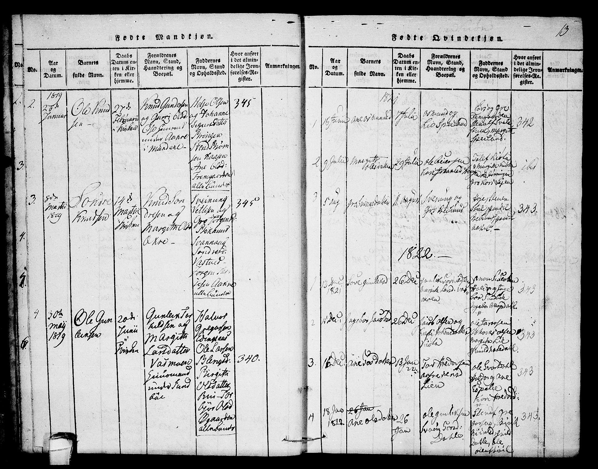 SAKO, Seljord kirkebøker, F/Fb/L0001: Ministerialbok nr. II 1, 1815-1831, s. 13