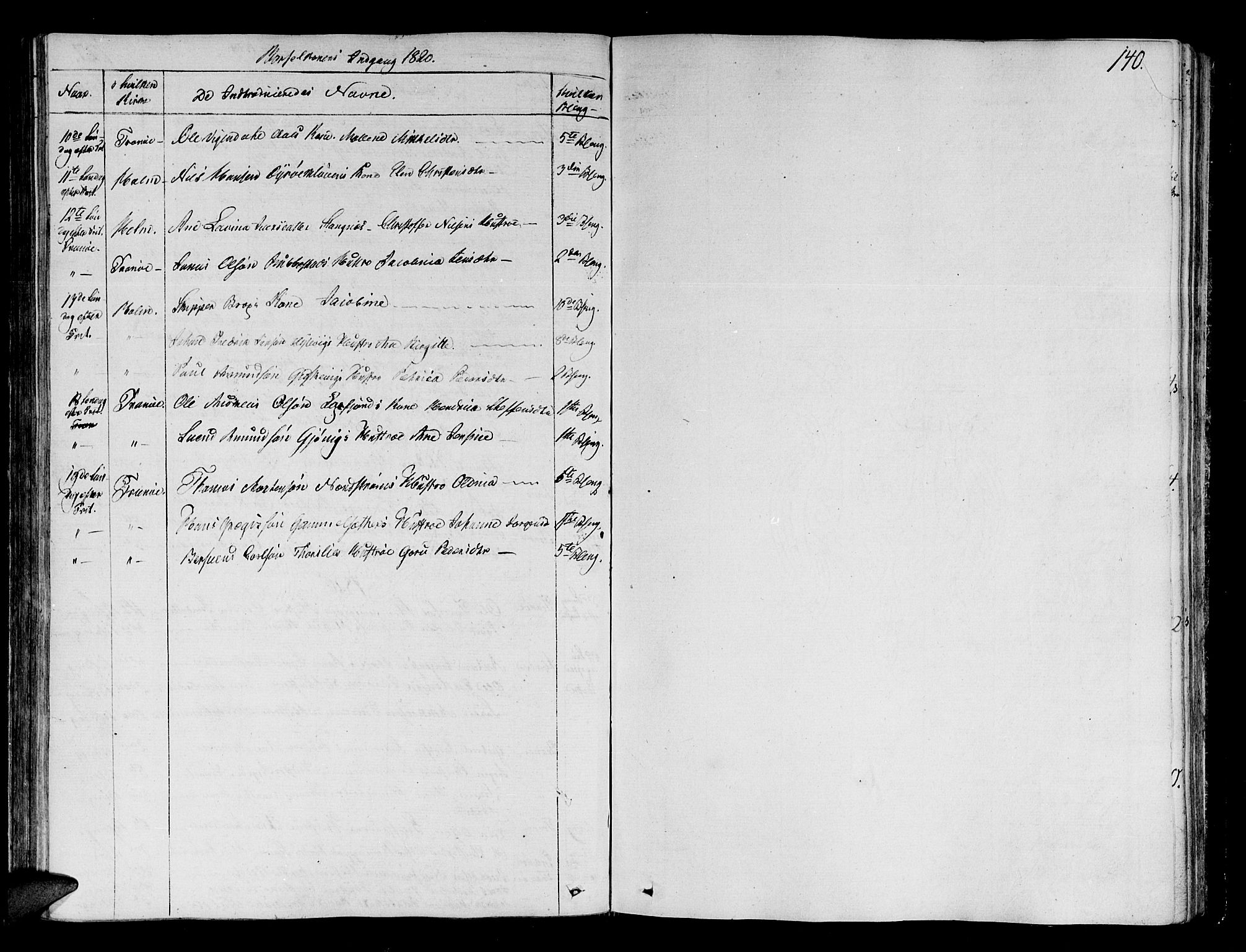 SATØ, Tranøy sokneprestkontor, I/Ia/Iaa/L0003kirke: Ministerialbok nr. 3, 1807-1820, s. 128