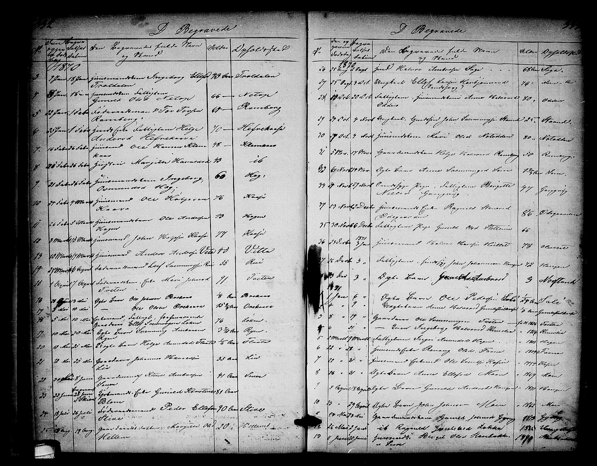 SAKO, Heddal kirkebøker, G/Ga/L0001: Klokkerbok nr. I 1, 1866-1878, s. 332-333