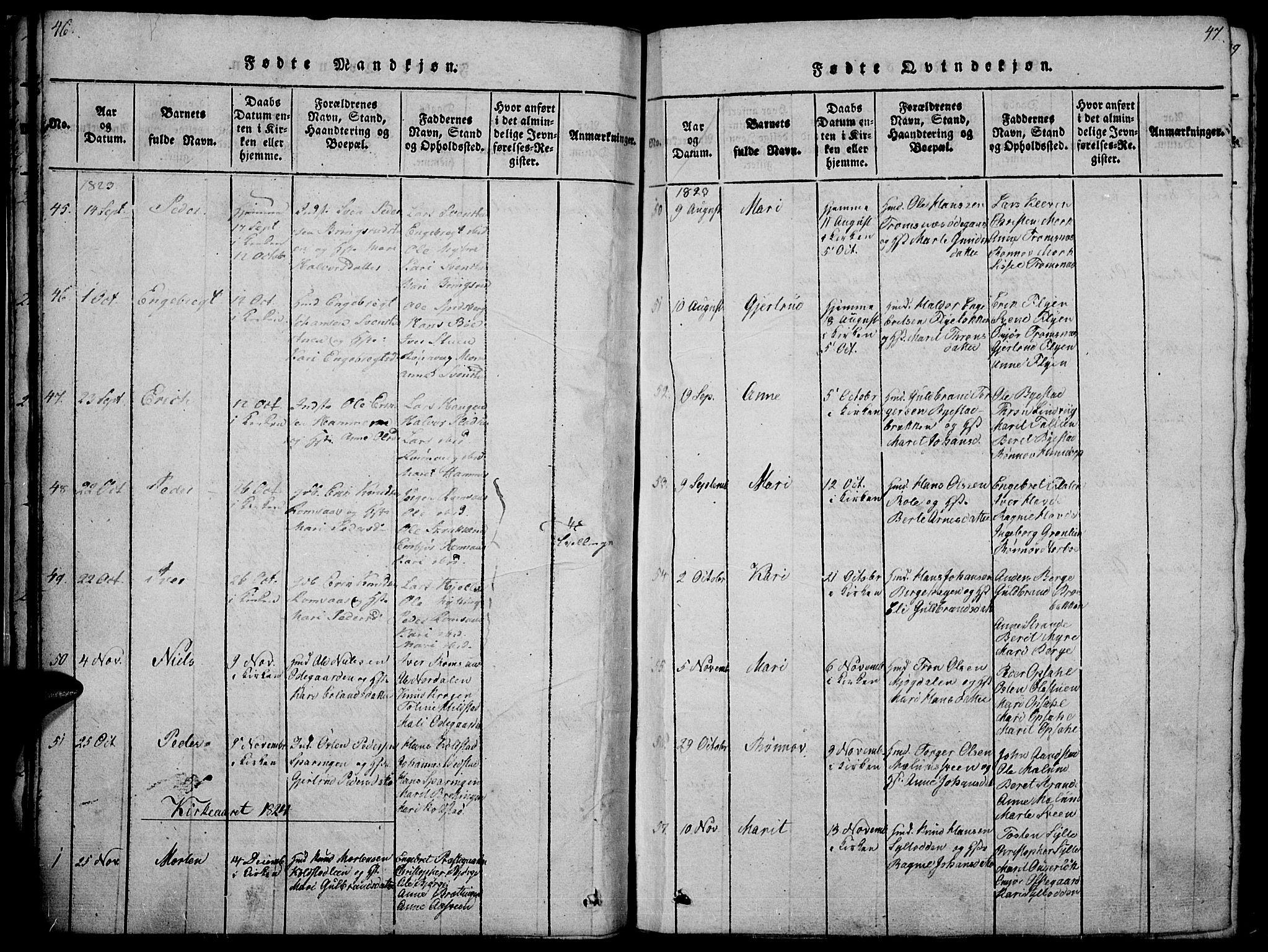 SAH, Ringebu prestekontor, Ministerialbok nr. 4, 1821-1839, s. 46-47