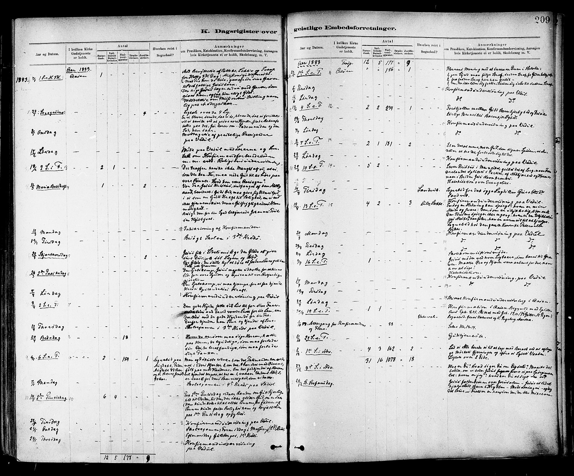 SAT, Ministerialprotokoller, klokkerbøker og fødselsregistre - Nord-Trøndelag, 714/L0130: Ministerialbok nr. 714A01, 1878-1895, s. 209
