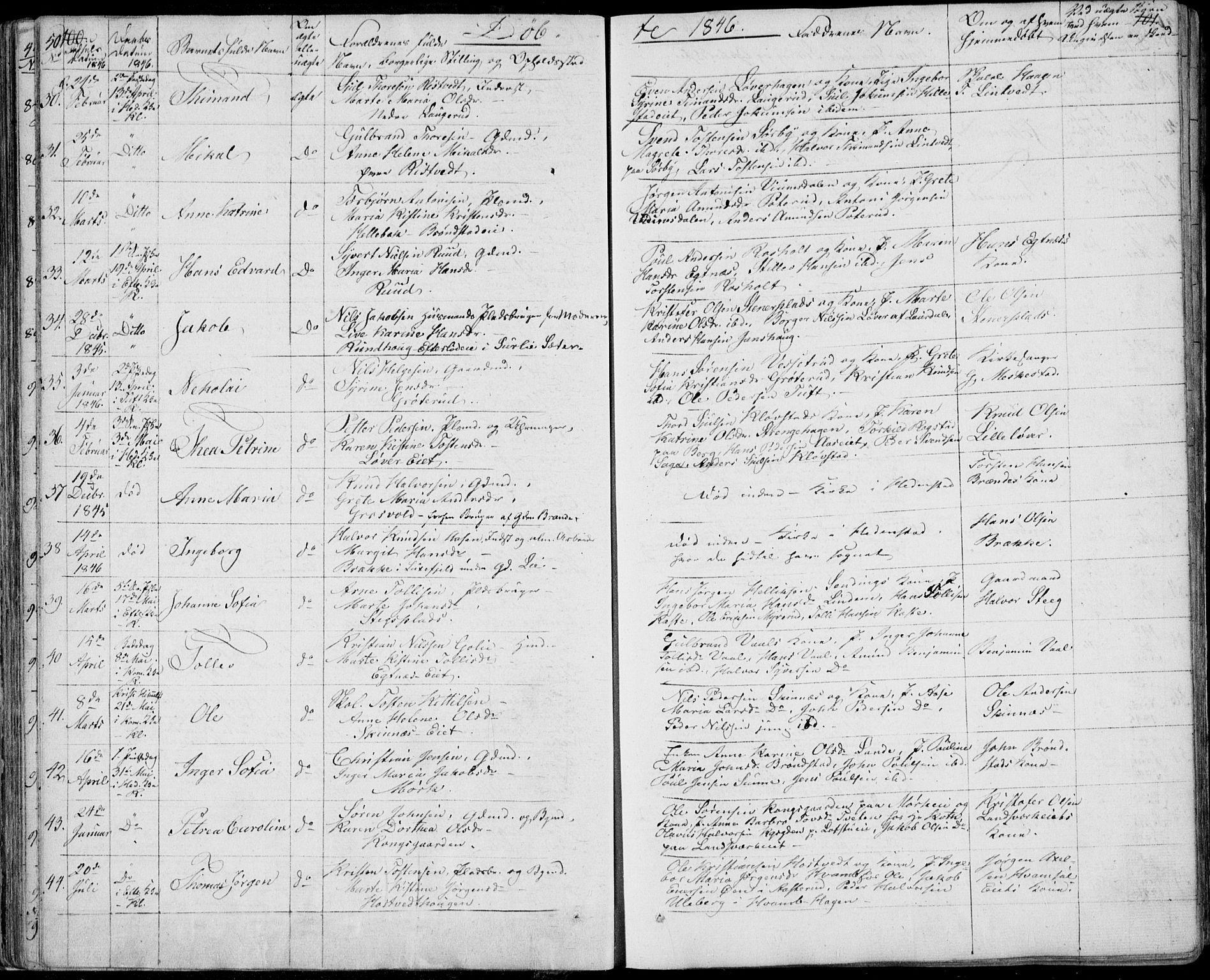 SAKO, Sandsvær kirkebøker, F/Fa/L0005: Ministerialbok nr. I 5, 1840-1856, s. 100-101
