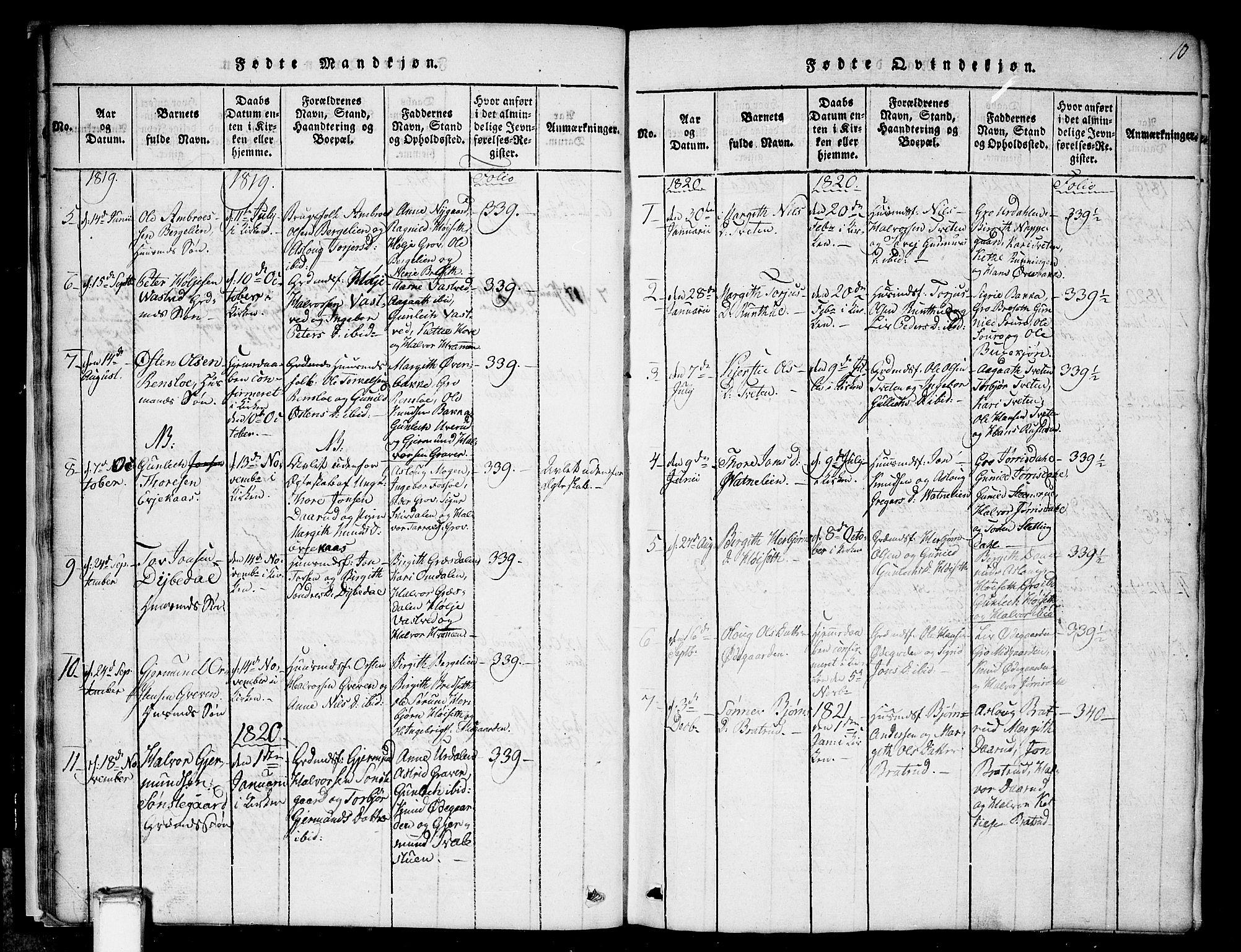 SAKO, Gransherad kirkebøker, G/Gb/L0001: Klokkerbok nr. II 1, 1815-1860, s. 10