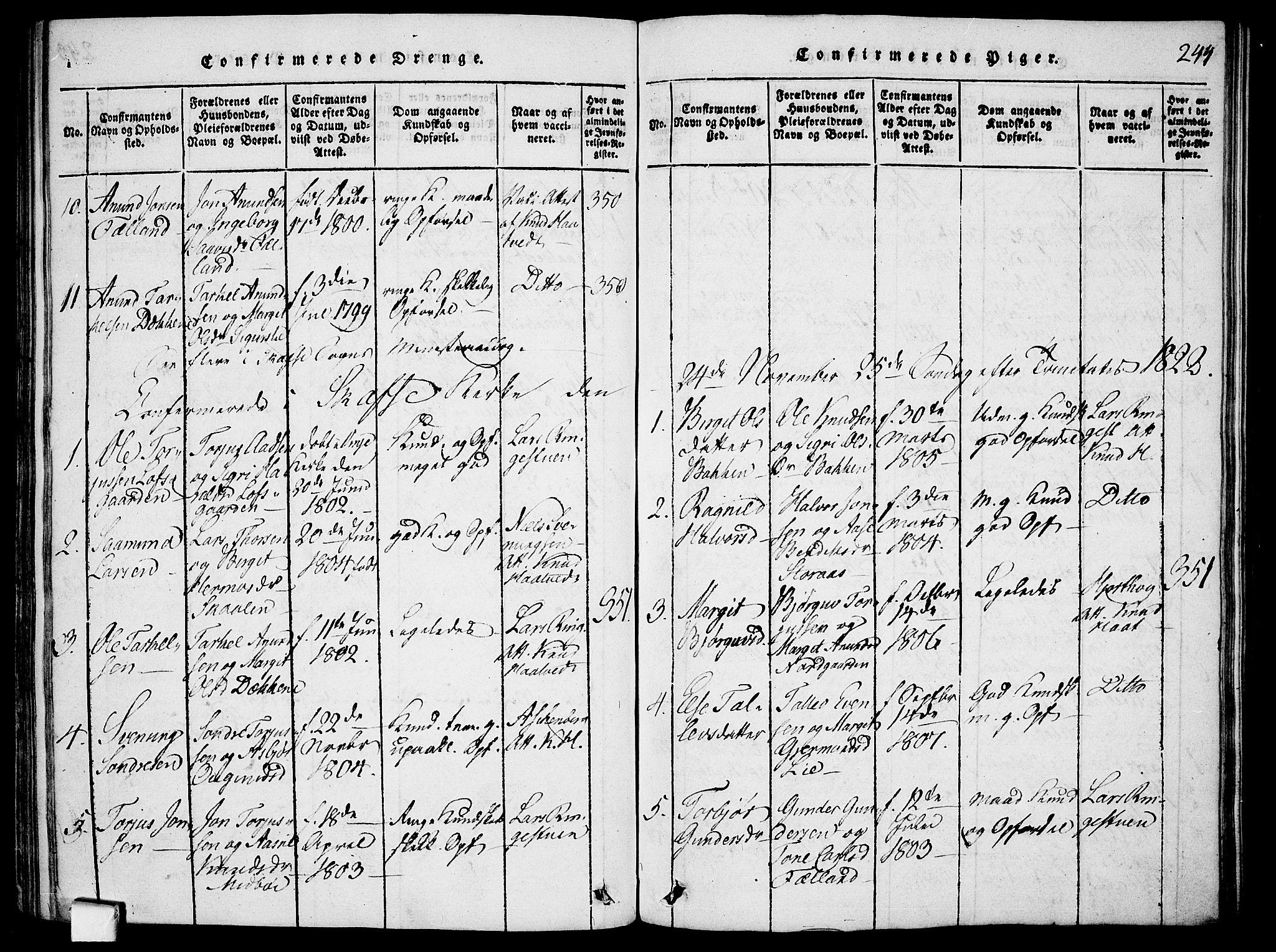 SAKO, Mo kirkebøker, F/Fa/L0004: Ministerialbok nr. I 4, 1814-1844, s. 244