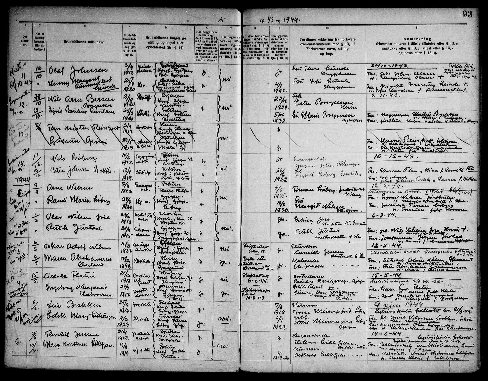 SAKO, Gjerpen kirkebøker, H/Ha/L0003: Lysningsprotokoll nr. I 3, 1919-1946, s. 93