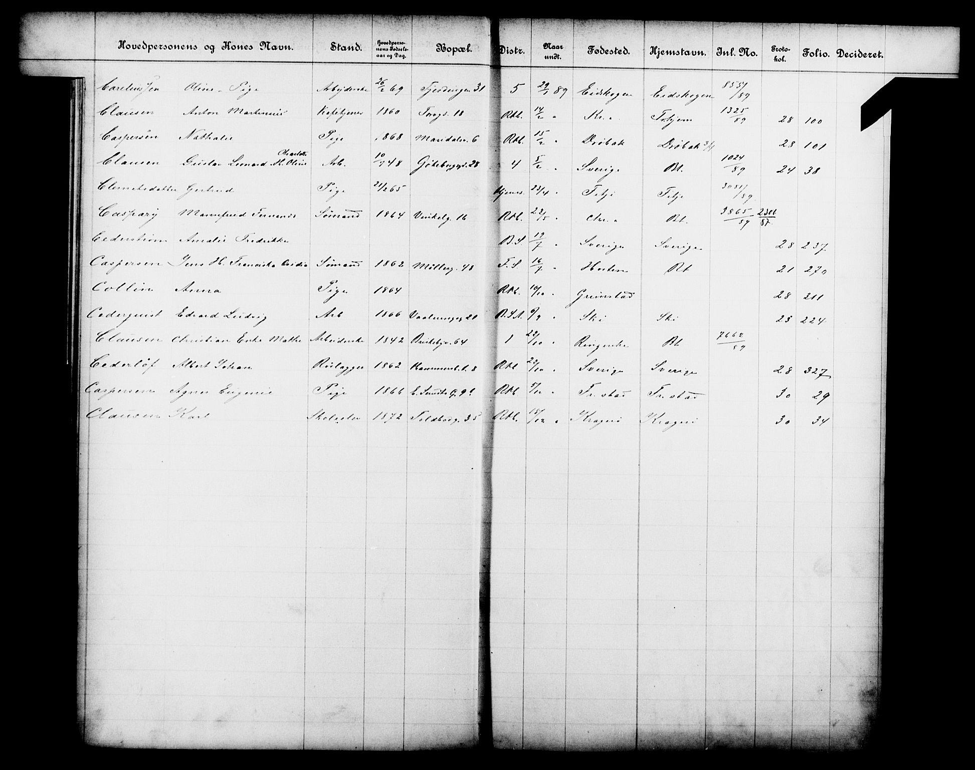 OBA, Fattigvesenet, Fb/L0009: Hjemstavnsregister, 1889, s. 22