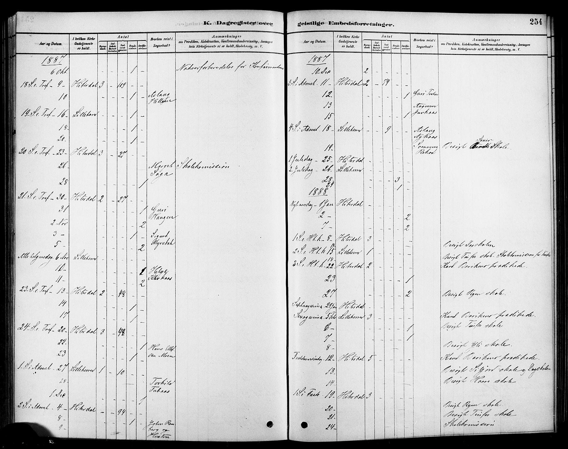 SAKO, Heddal kirkebøker, F/Fa/L0009: Ministerialbok nr. I 9, 1878-1903, s. 254