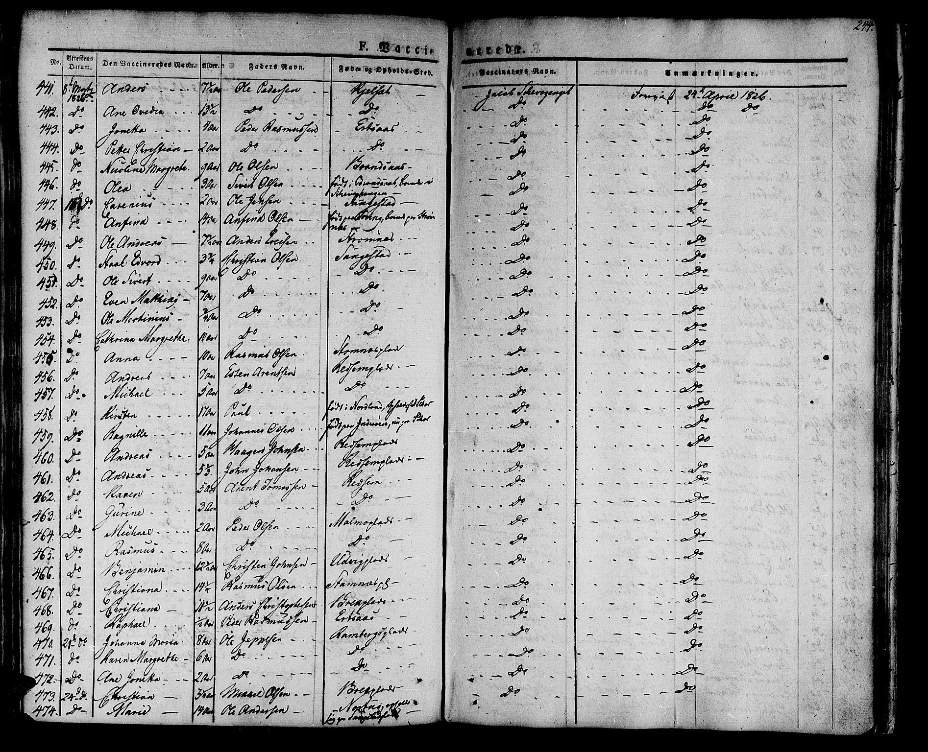 SAT, Ministerialprotokoller, klokkerbøker og fødselsregistre - Nord-Trøndelag, 741/L0390: Ministerialbok nr. 741A04, 1822-1836, s. 244