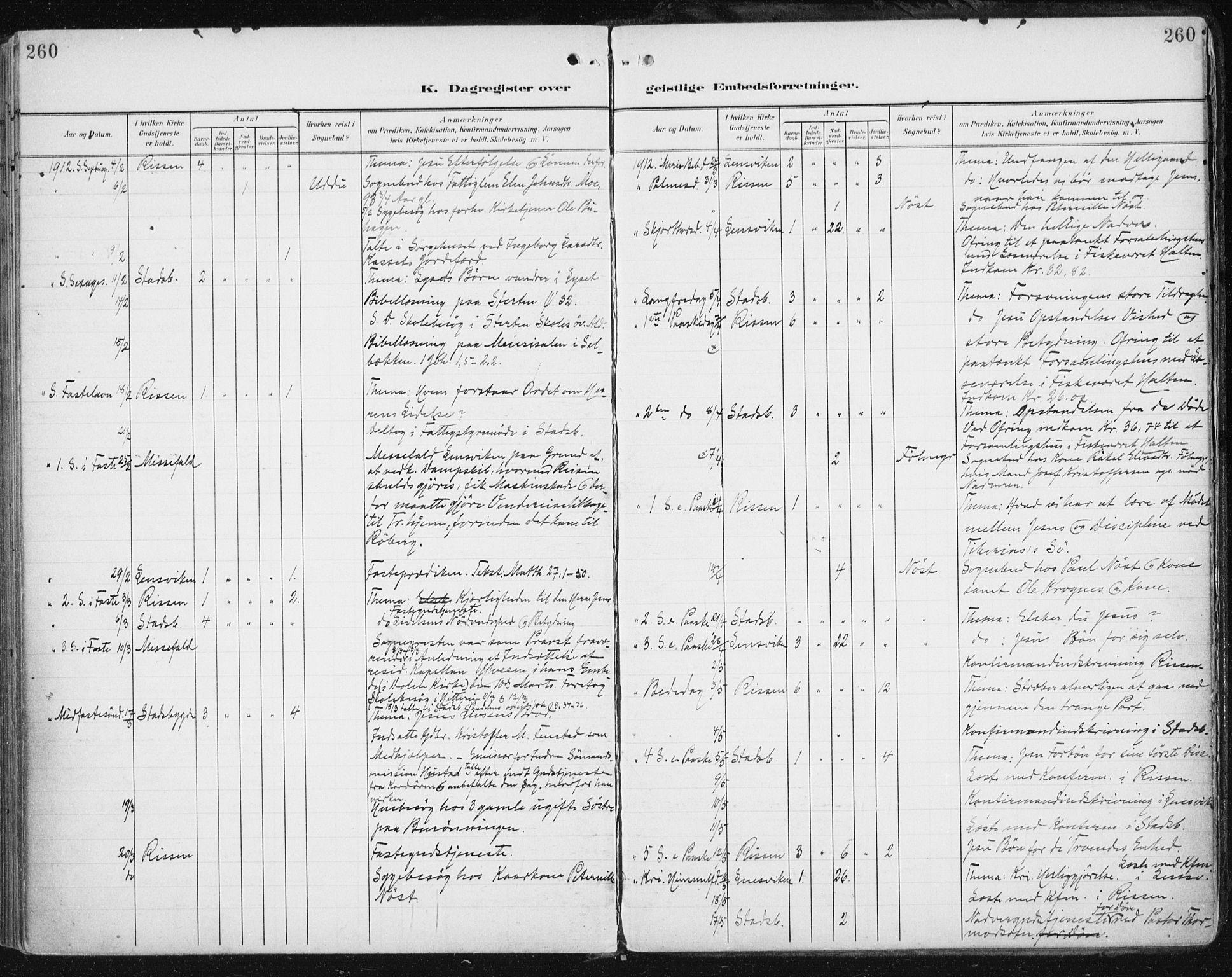 SAT, Ministerialprotokoller, klokkerbøker og fødselsregistre - Sør-Trøndelag, 646/L0616: Ministerialbok nr. 646A14, 1900-1918, s. 260