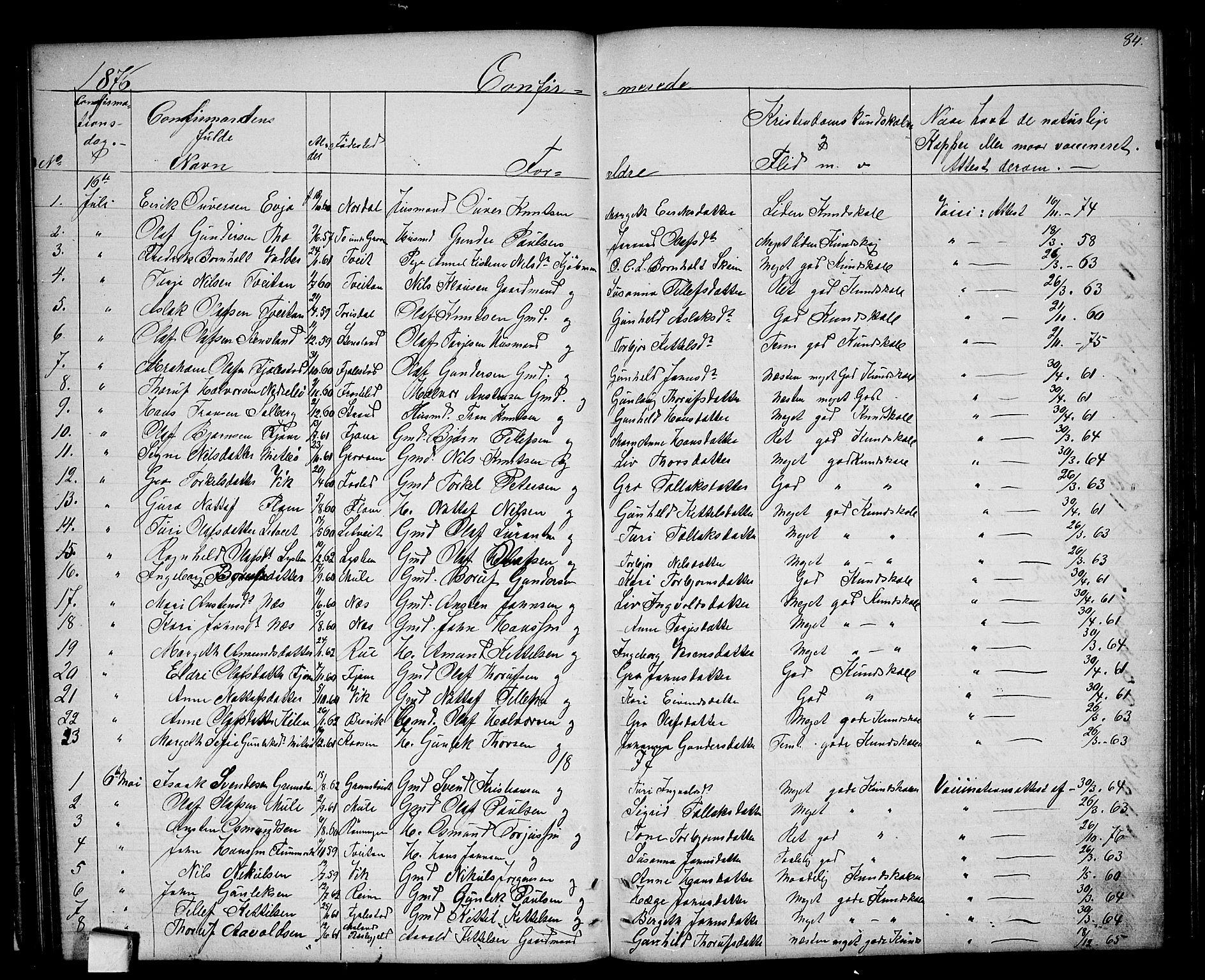 SAKO, Nissedal kirkebøker, G/Ga/L0002: Klokkerbok nr. I 2, 1861-1887, s. 84