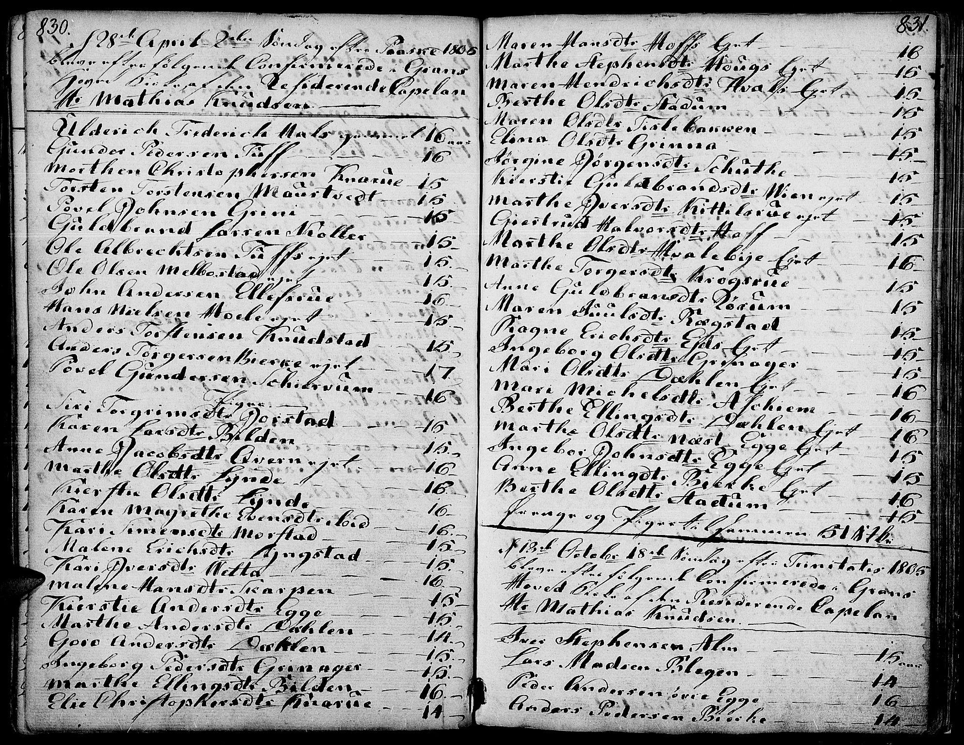 SAH, Gran prestekontor, Ministerialbok nr. 6, 1787-1824, s. 830-831