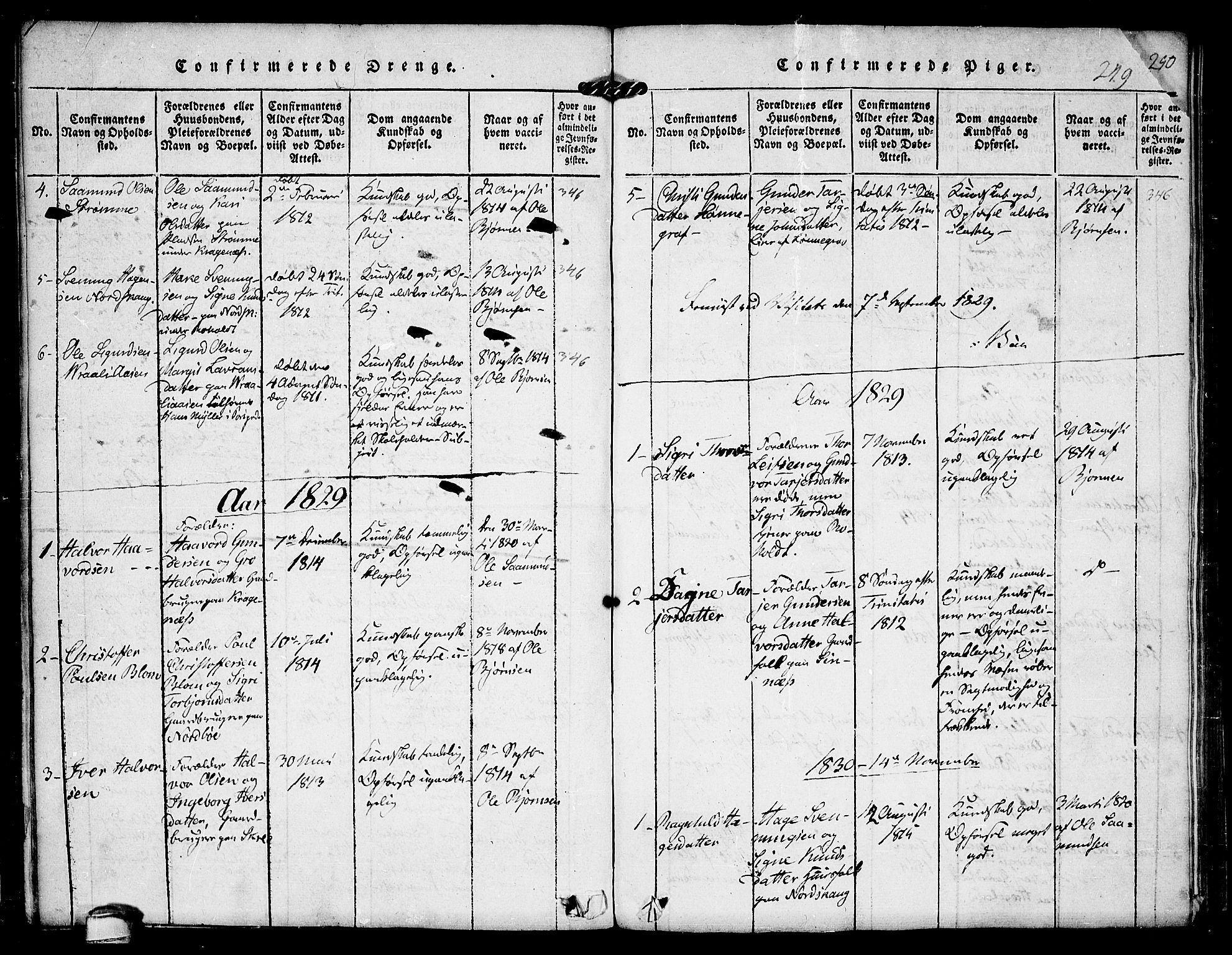 SAKO, Kviteseid kirkebøker, F/Fc/L0001: Ministerialbok nr. III 1, 1815-1836, s. 249