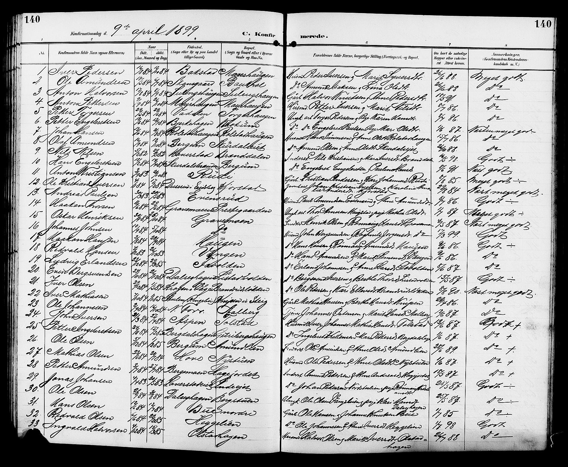 SAH, Sør-Fron prestekontor, H/Ha/Hab/L0004: Klokkerbok nr. 4, 1896-1911, s. 140