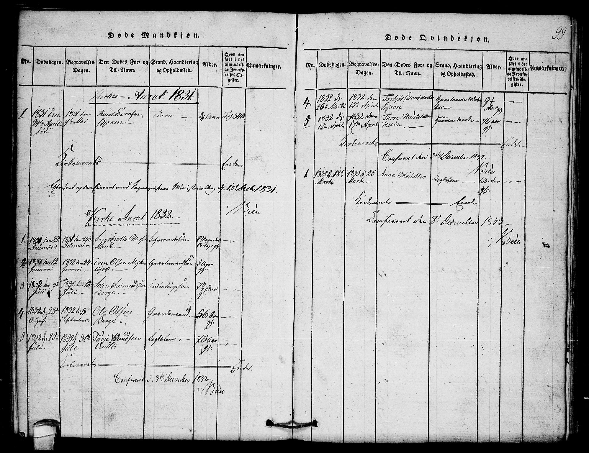 SAKO, Lårdal kirkebøker, G/Gb/L0001: Klokkerbok nr. II 1, 1815-1865, s. 99