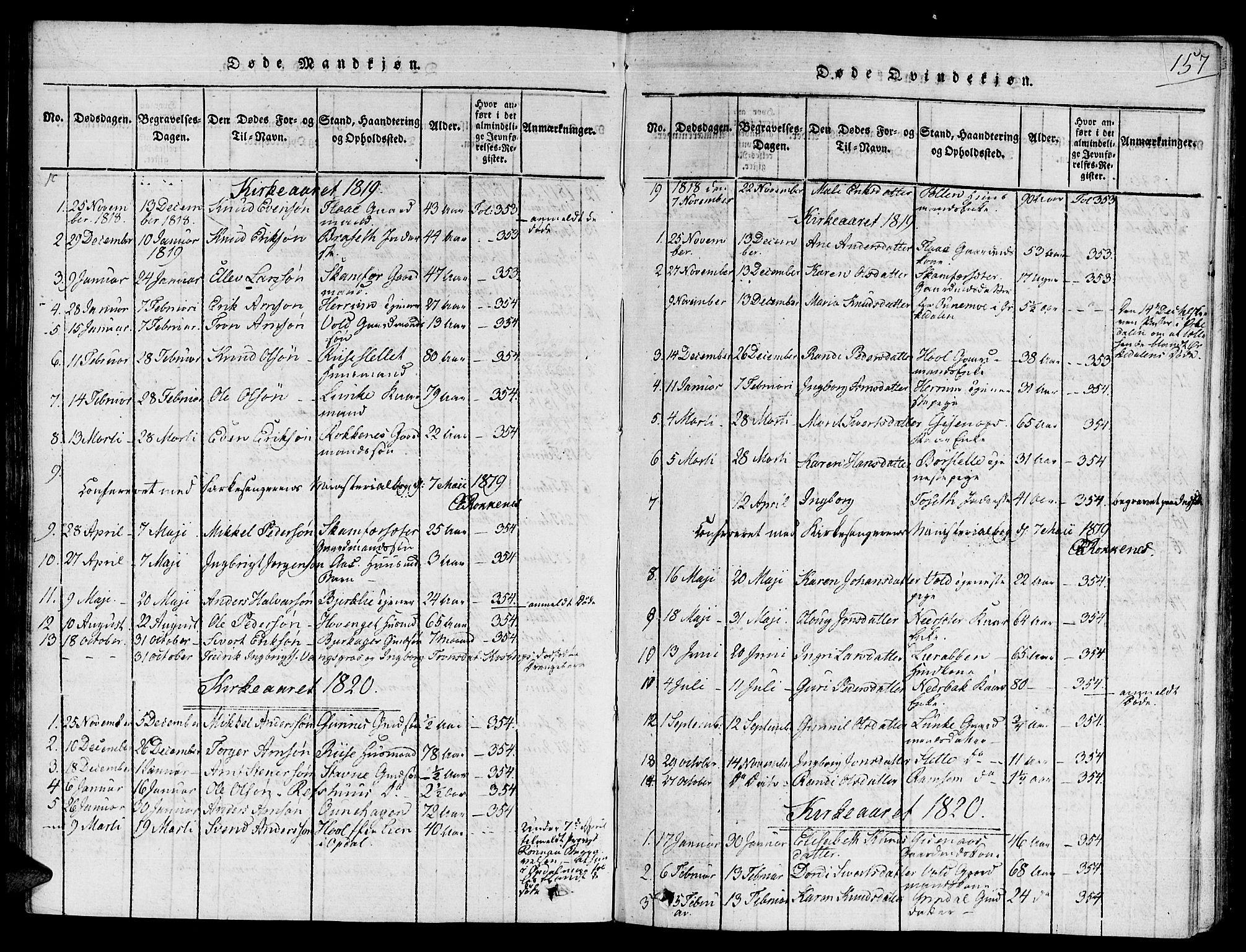 SAT, Ministerialprotokoller, klokkerbøker og fødselsregistre - Sør-Trøndelag, 672/L0854: Ministerialbok nr. 672A06 /2, 1816-1829, s. 157