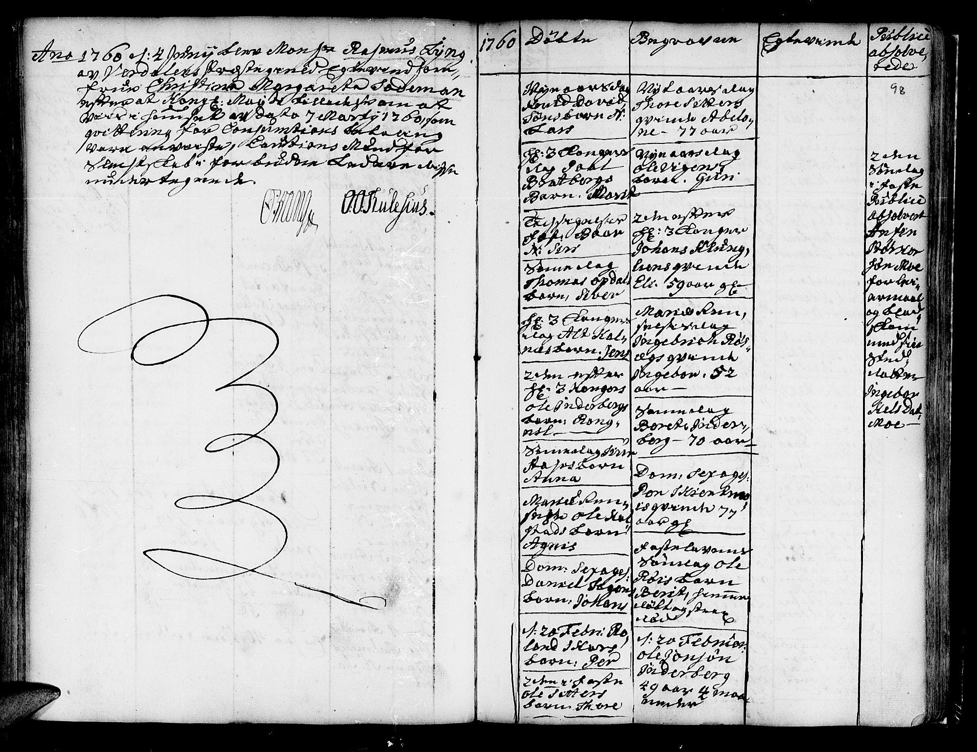SAT, Ministerialprotokoller, klokkerbøker og fødselsregistre - Nord-Trøndelag, 741/L0385: Ministerialbok nr. 741A01, 1722-1815, s. 98
