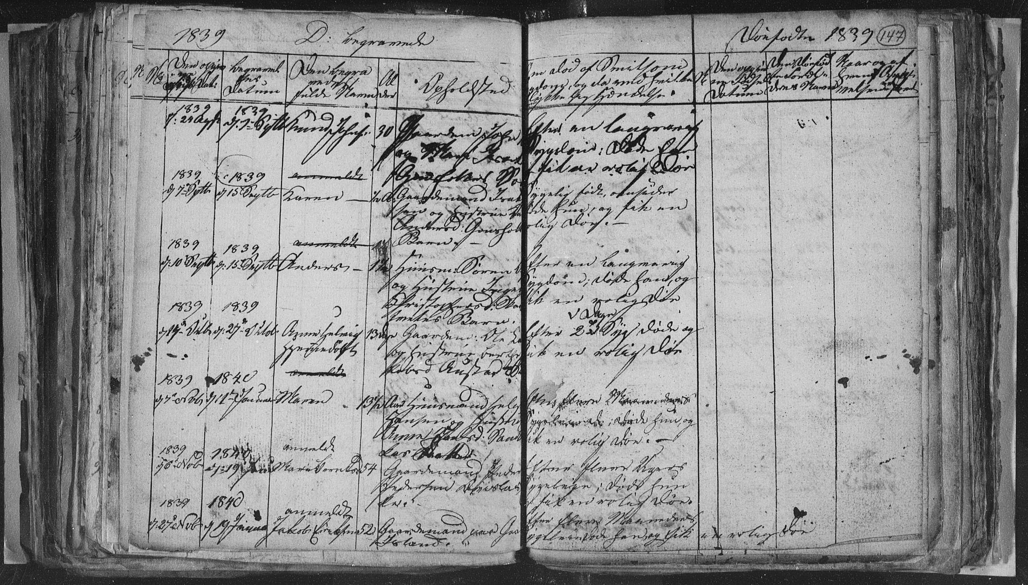 SAKO, Siljan kirkebøker, G/Ga/L0001: Klokkerbok nr. 1, 1827-1847, s. 147