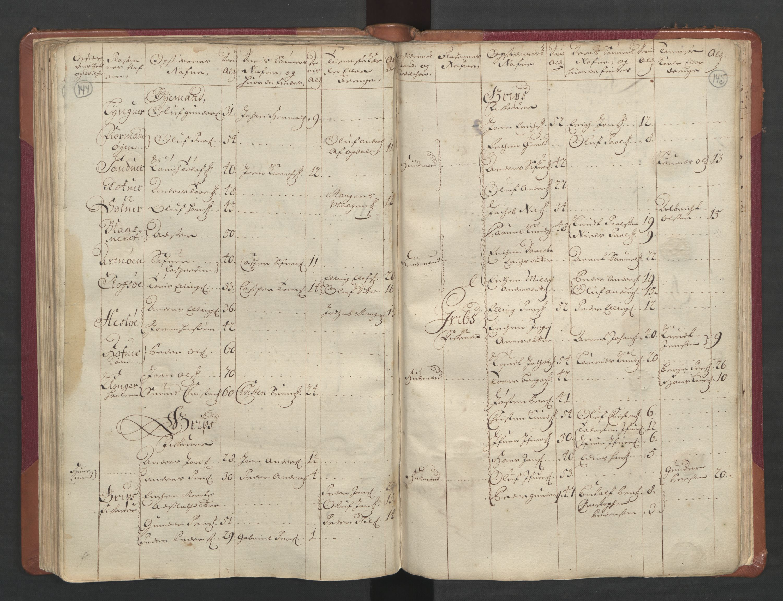 RA, Manntallet 1701, nr. 11: Nordmøre fogderi og Romsdal fogderi, 1701, s. 144-145