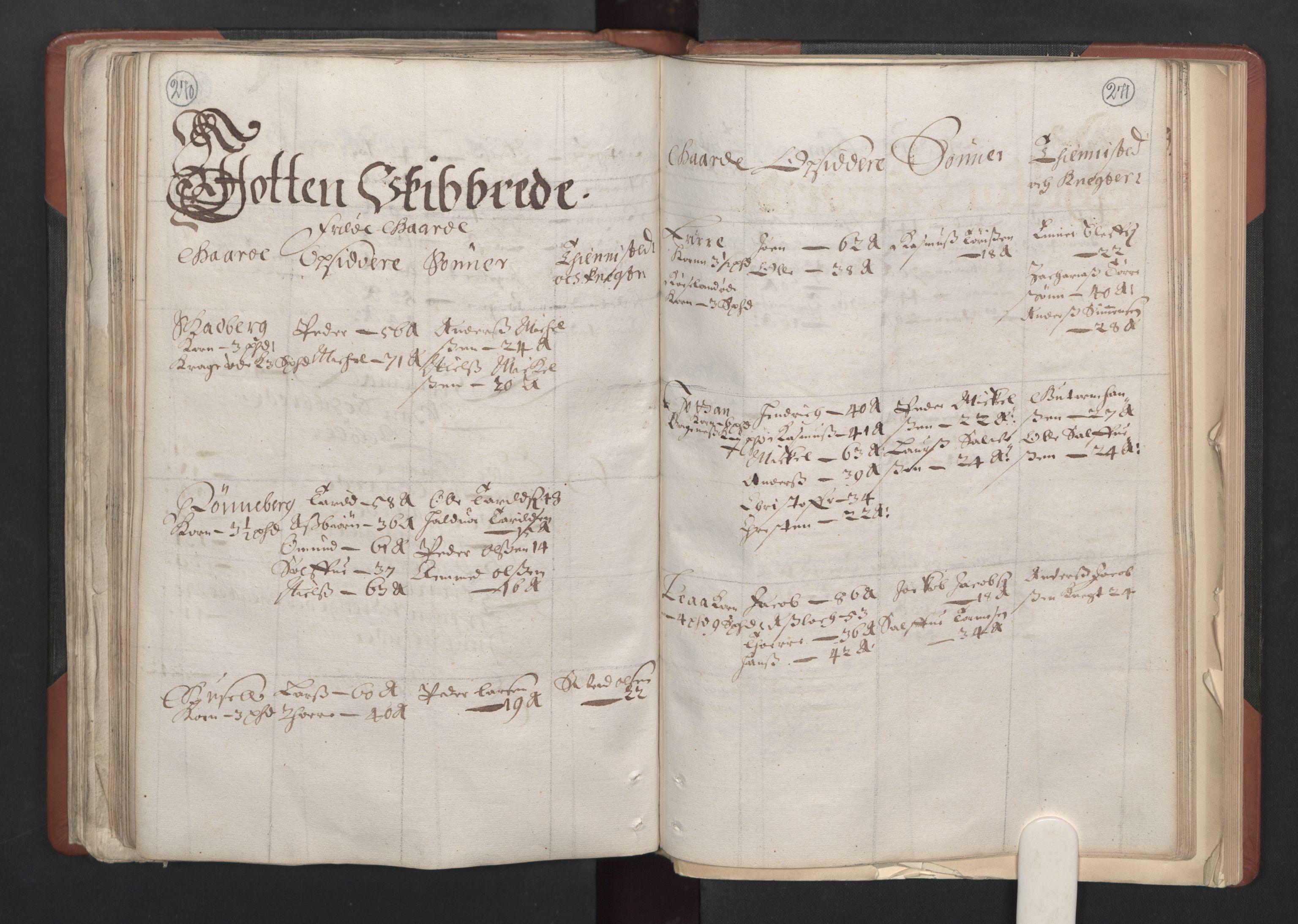 RA, Fogdenes og sorenskrivernes manntall 1664-1666, nr. 11: Jæren og Dalane fogderi, 1664, s. 270-271