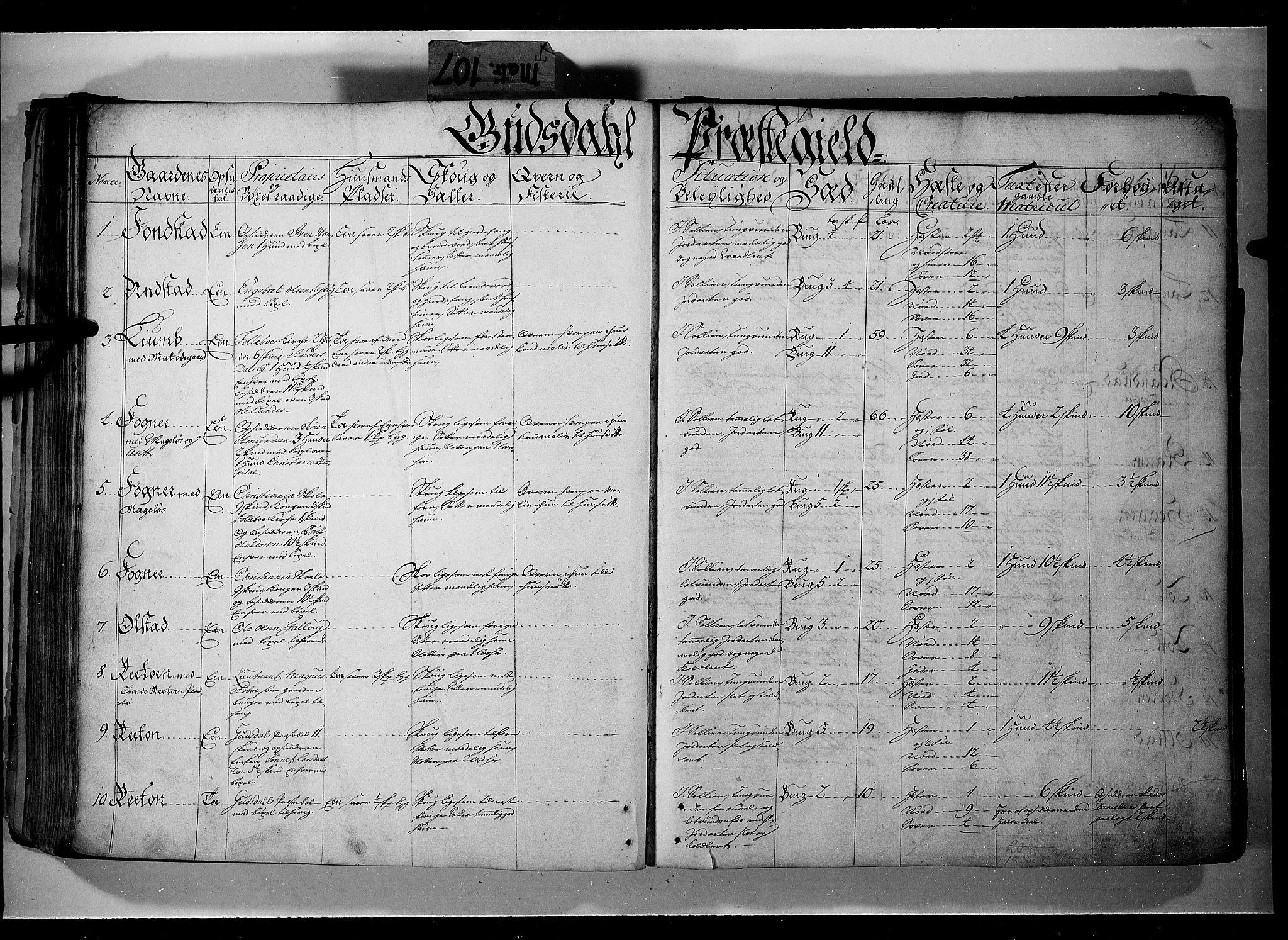 RA, Rentekammeret inntil 1814, Realistisk ordnet avdeling, N/Nb/Nbf/L0107: Gudbrandsdalen eksaminasjonsprotokoll, 1723, s. 175b-176a