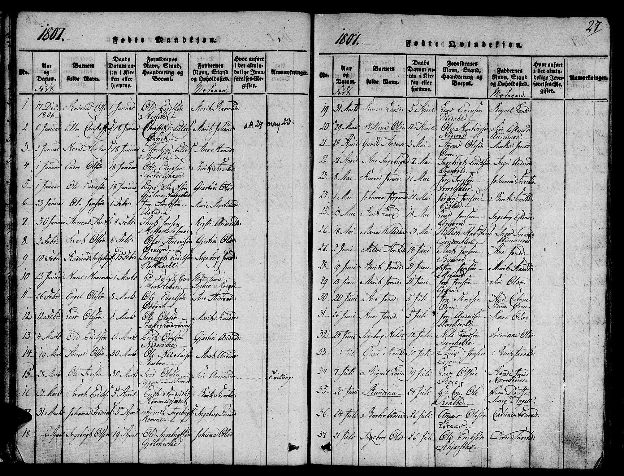 SAT, Ministerialprotokoller, klokkerbøker og fødselsregistre - Sør-Trøndelag, 668/L0803: Ministerialbok nr. 668A03, 1800-1826, s. 27