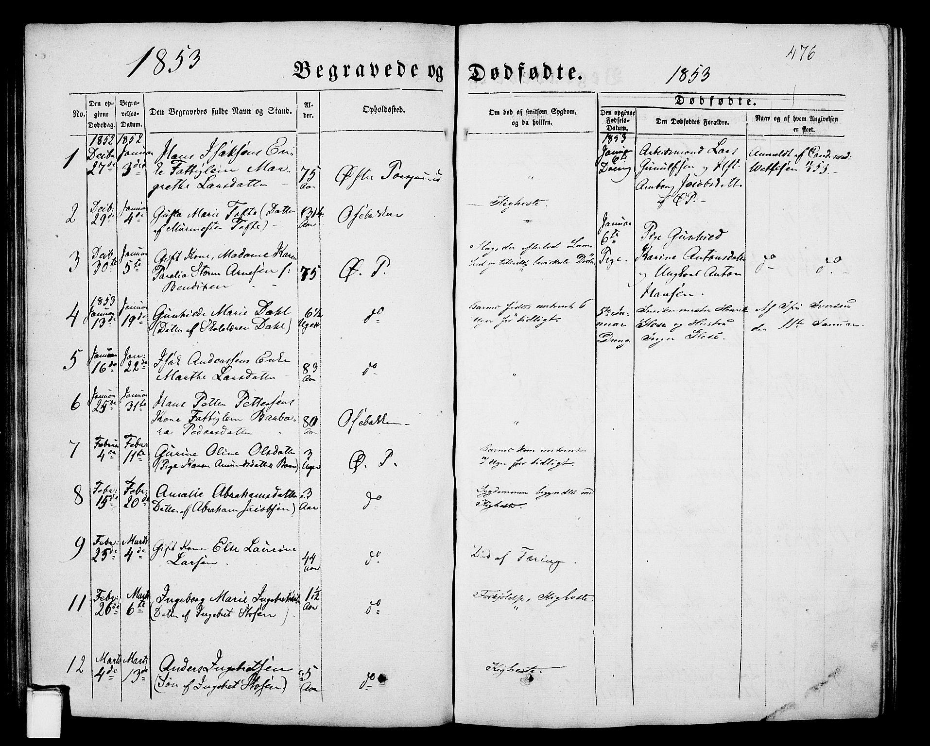 SAKO, Porsgrunn kirkebøker , G/Gb/L0004: Klokkerbok nr. II 4, 1853-1882, s. 476