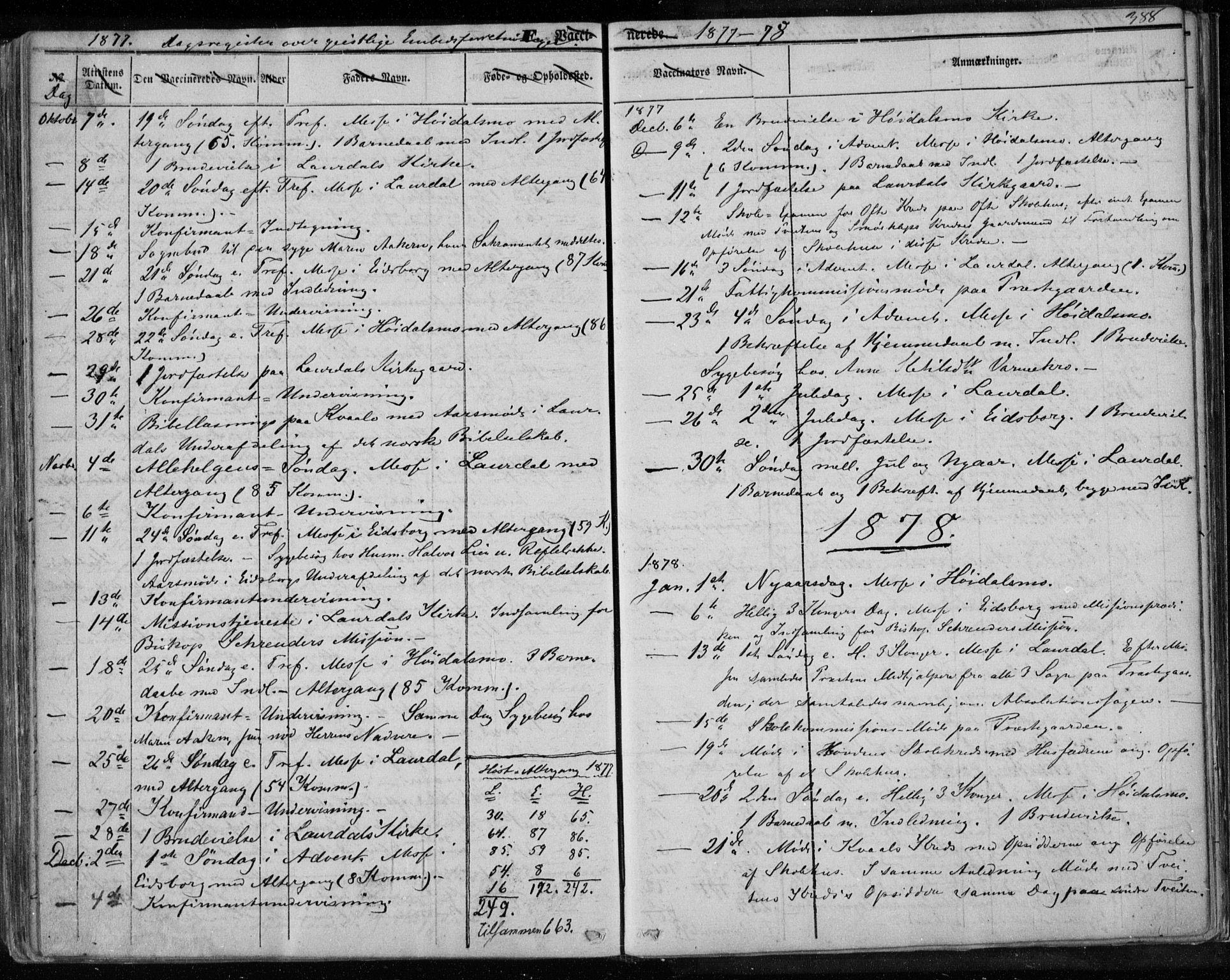 SAKO, Lårdal kirkebøker, F/Fa/L0006: Ministerialbok nr. I 6, 1861-1886, s. 388