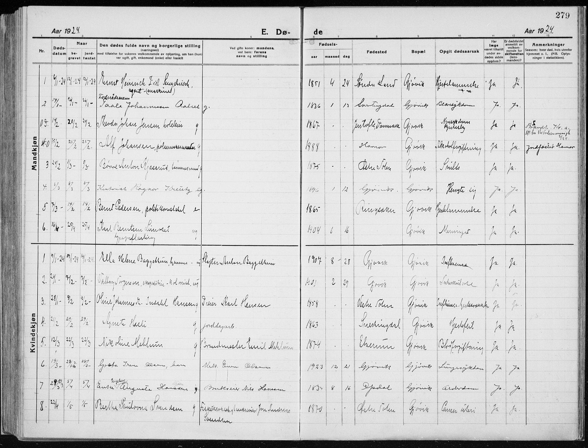 SAH, Vardal prestekontor, H/Ha/Haa/L0015: Ministerialbok nr. 15, 1923-1937, s. 279