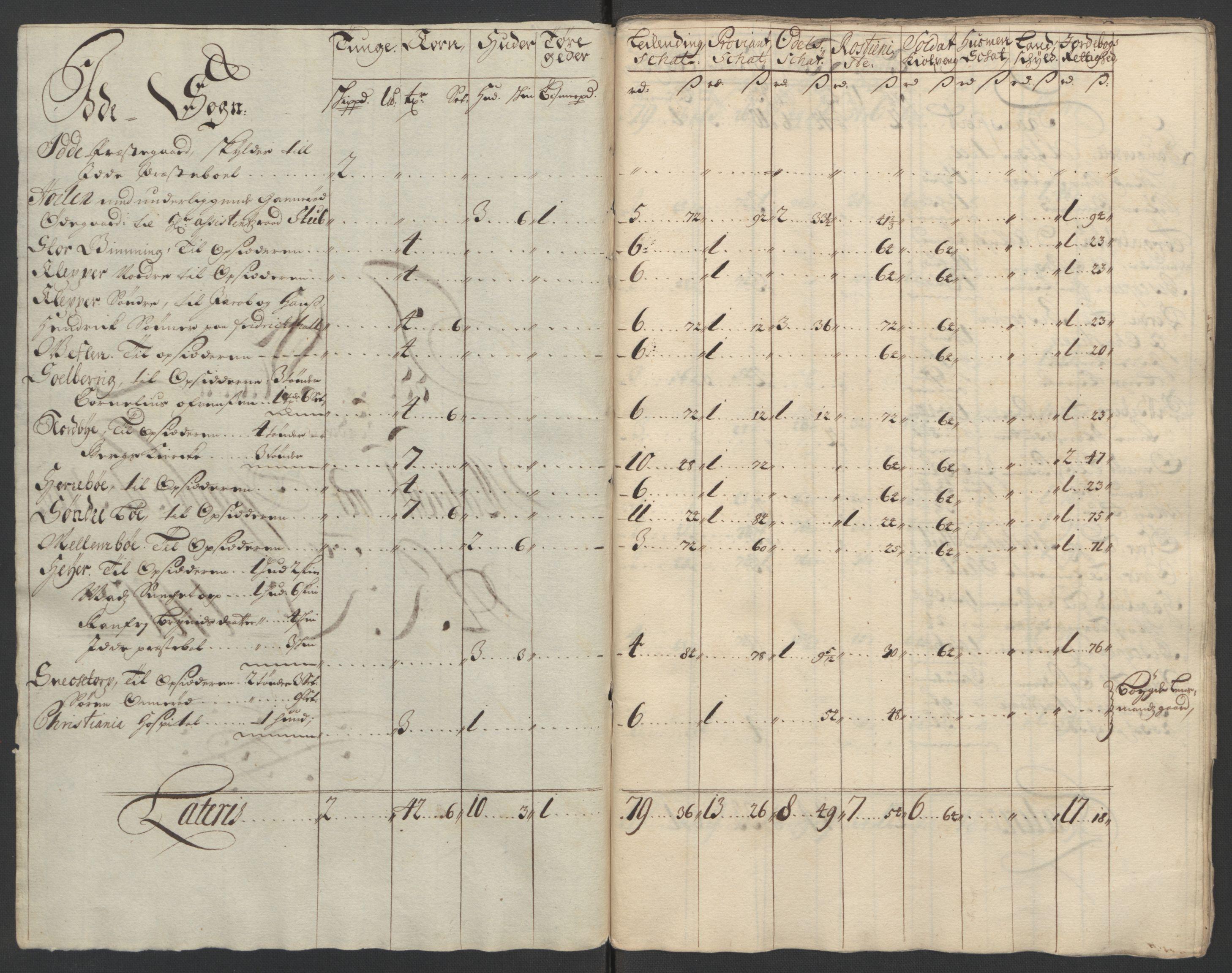 RA, Rentekammeret inntil 1814, Reviderte regnskaper, Fogderegnskap, R01/L0015: Fogderegnskap Idd og Marker, 1700-1701, s. 71