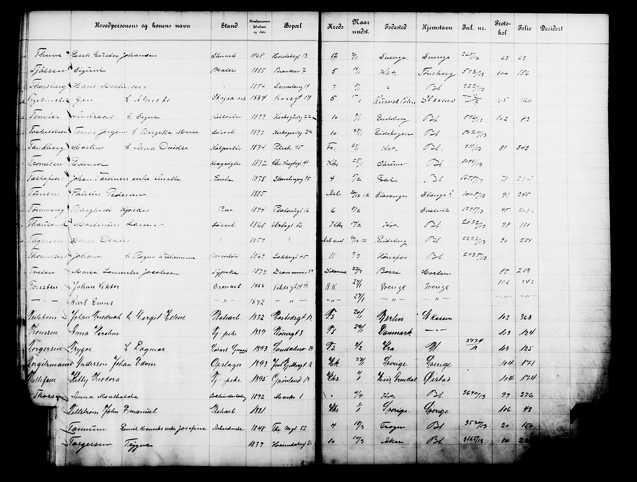 OBA, Fattigvesenet, Fb/L0032: Hjemstavnsregister, 1913, s. 220