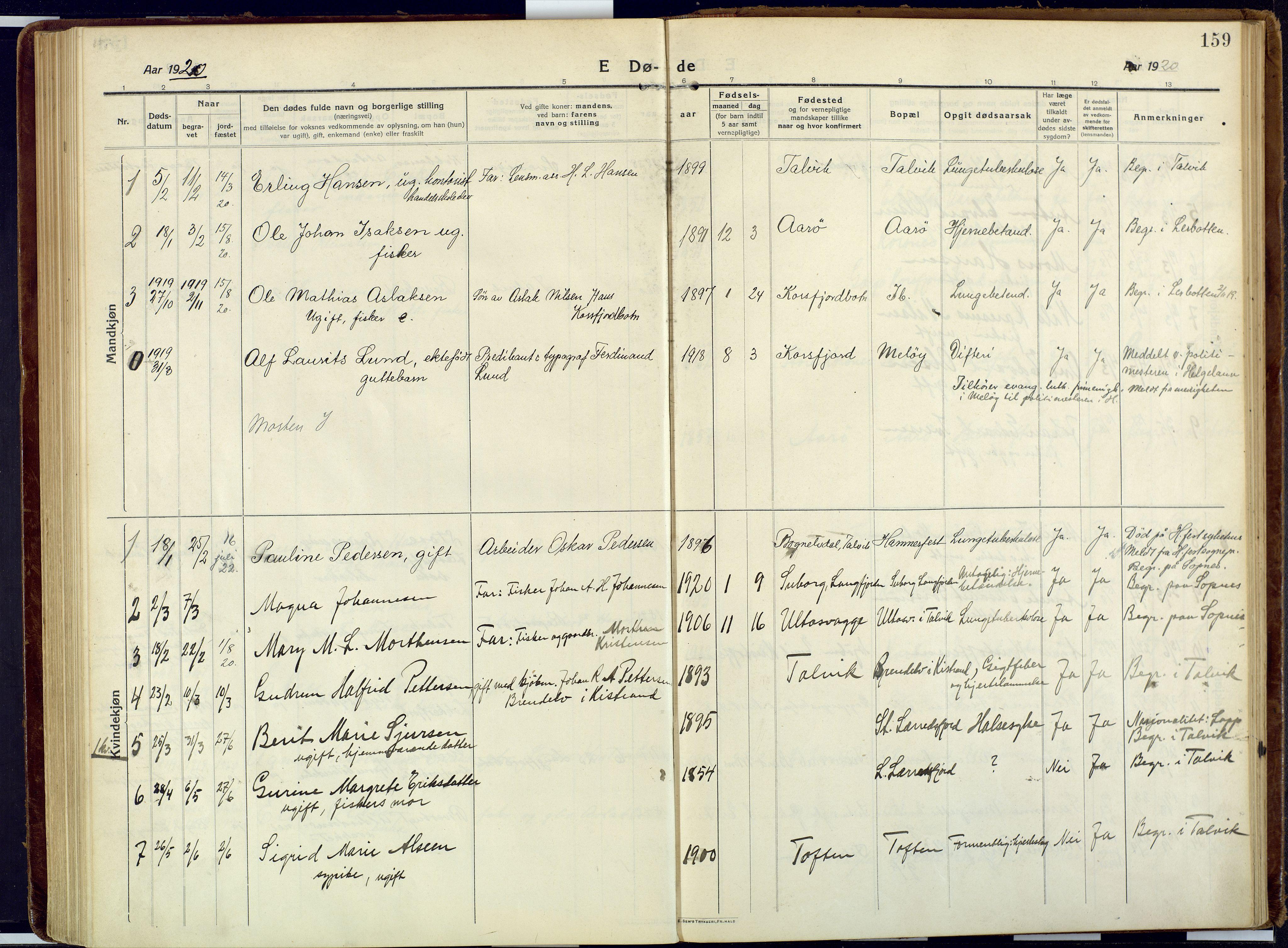 SATØ, Talvik sokneprestkontor, H/Ha/L0018kirke: Ministerialbok nr. 18, 1915-1924, s. 159