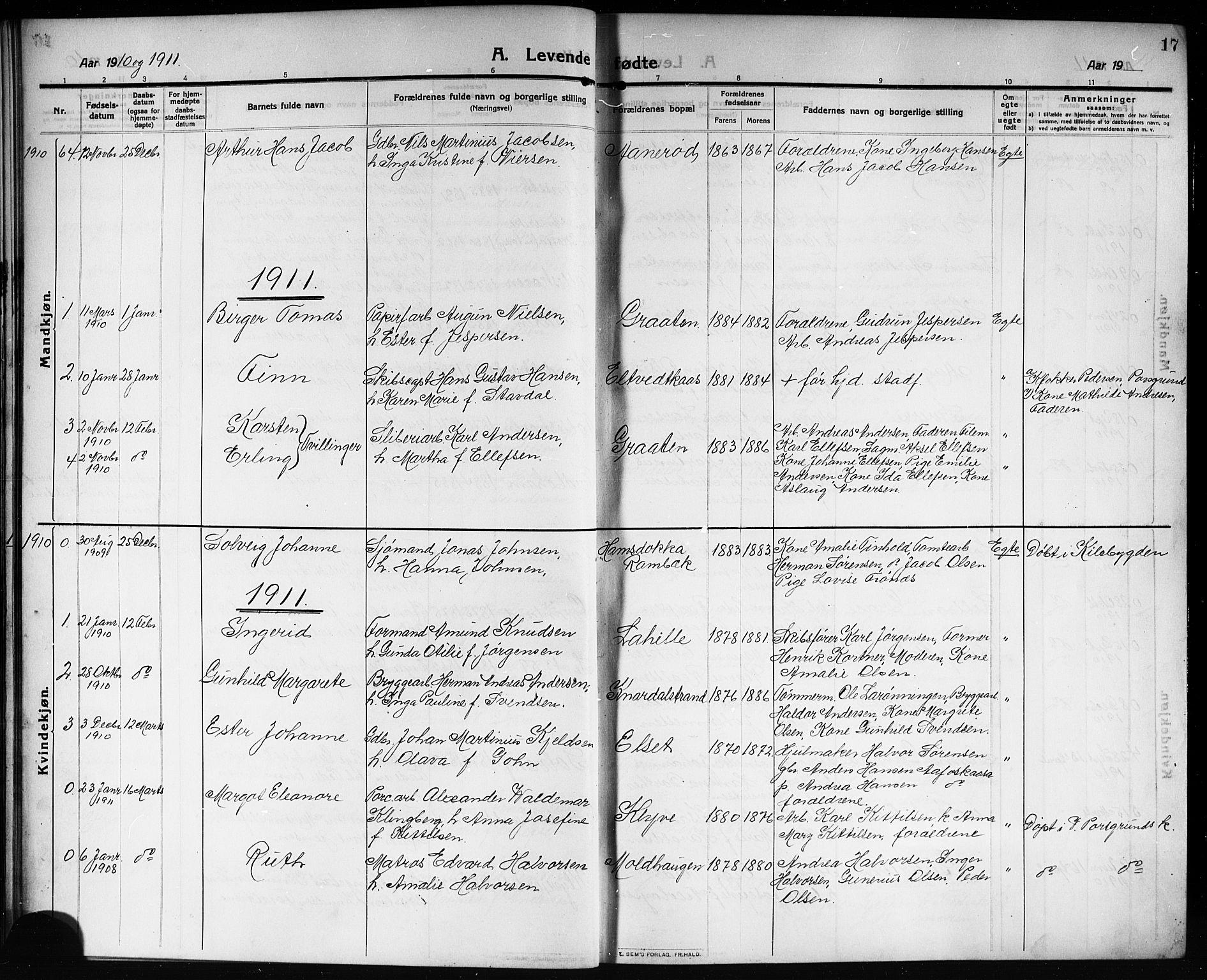 SAKO, Solum kirkebøker, G/Ga/L0009: Klokkerbok nr. I 9, 1909-1922, s. 17