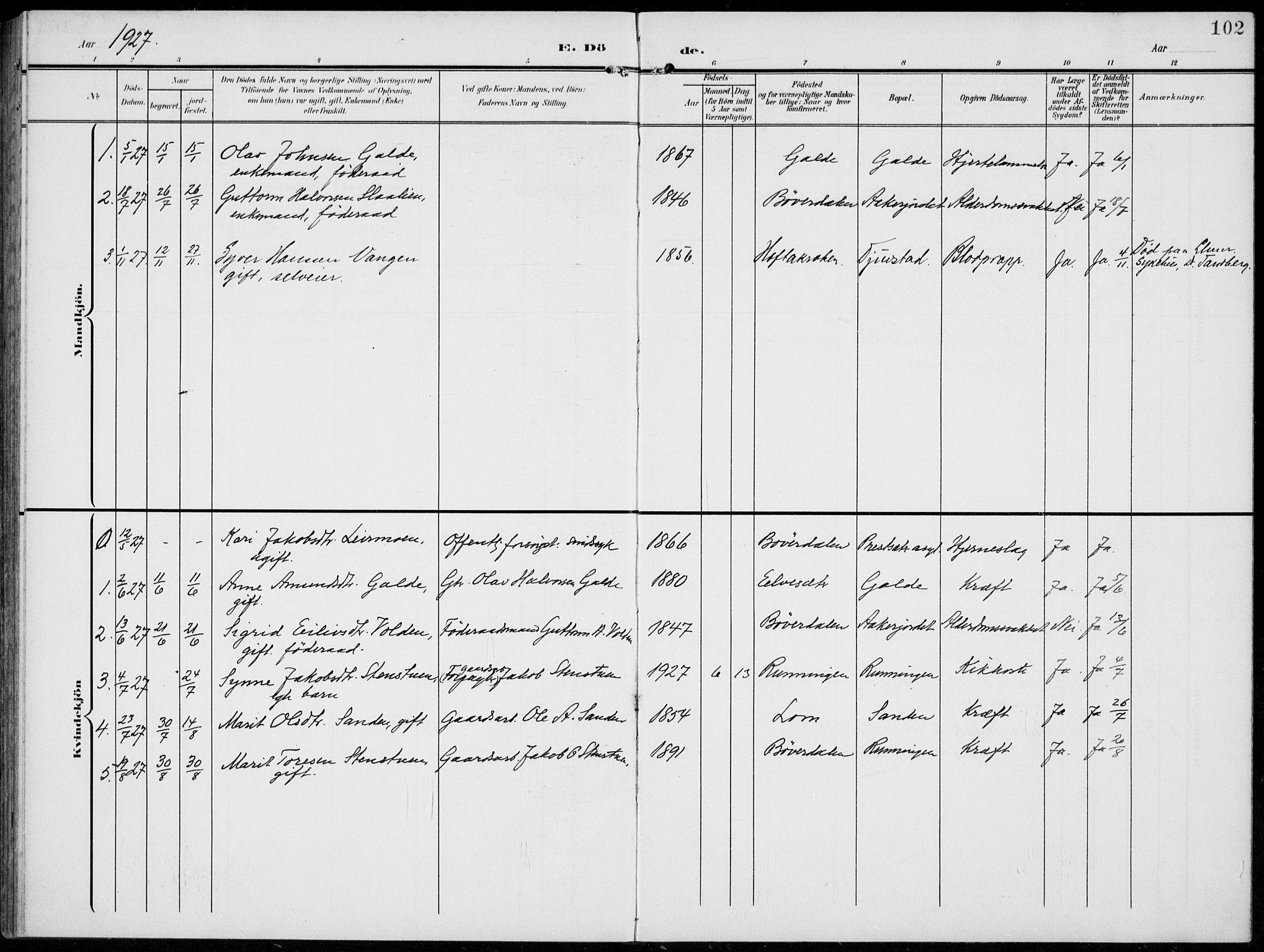 SAH, Lom prestekontor, L/L0007: Klokkerbok nr. 7, 1904-1938, s. 102