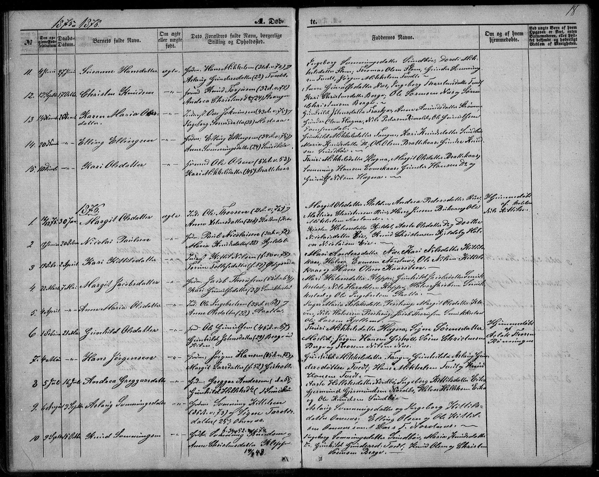 SAKO, Lunde kirkebøker, F/Fb/L0002: Ministerialbok nr. II 2, 1861-1881, s. 18