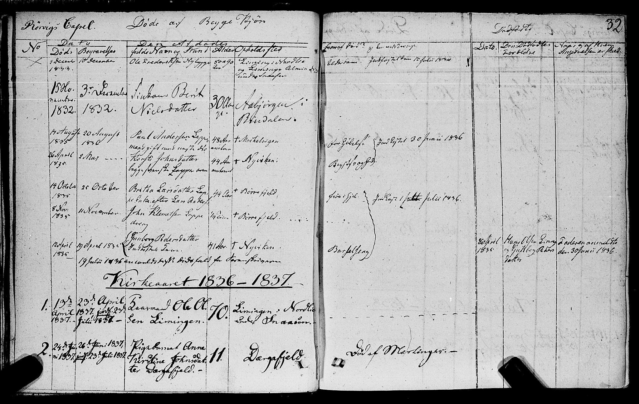 SAT, Ministerialprotokoller, klokkerbøker og fødselsregistre - Nord-Trøndelag, 762/L0538: Ministerialbok nr. 762A02 /1, 1833-1879, s. 32