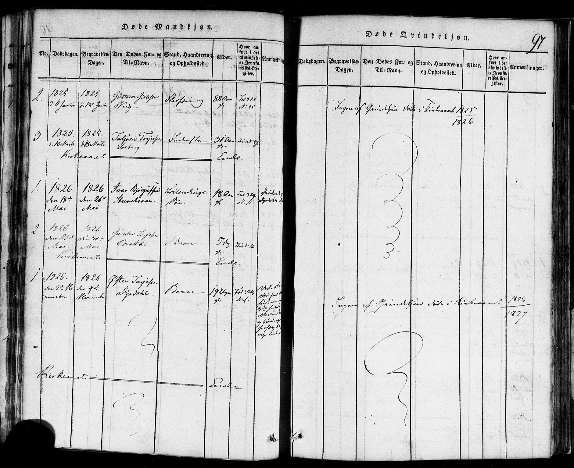 SAKO, Rauland kirkebøker, F/Fa/L0002: Ministerialbok nr. 2, 1815-1860, s. 97
